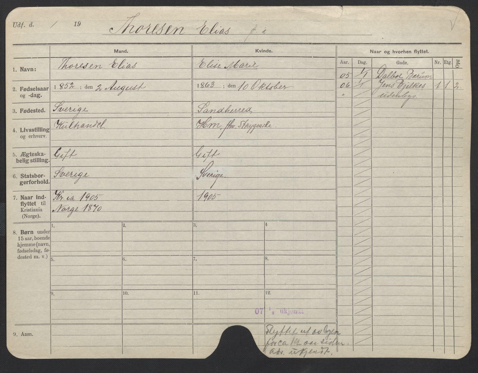 SAO, Oslo folkeregister, Registerkort, F/Fa/Fac/L0011: Menn, 1906-1914, s. 201a