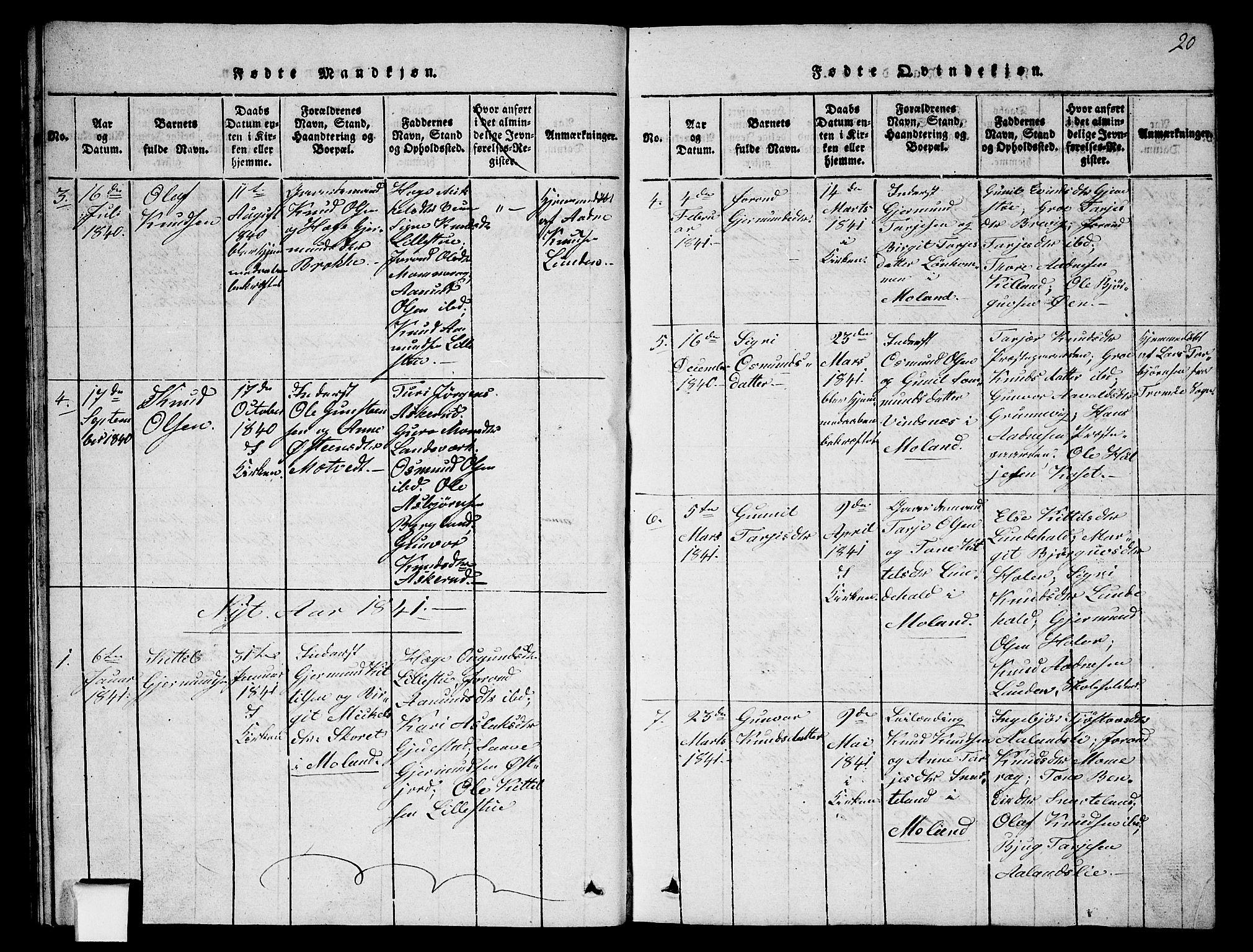 SAKO, Fyresdal kirkebøker, G/Ga/L0002: Klokkerbok nr. I 2, 1815-1857, s. 20