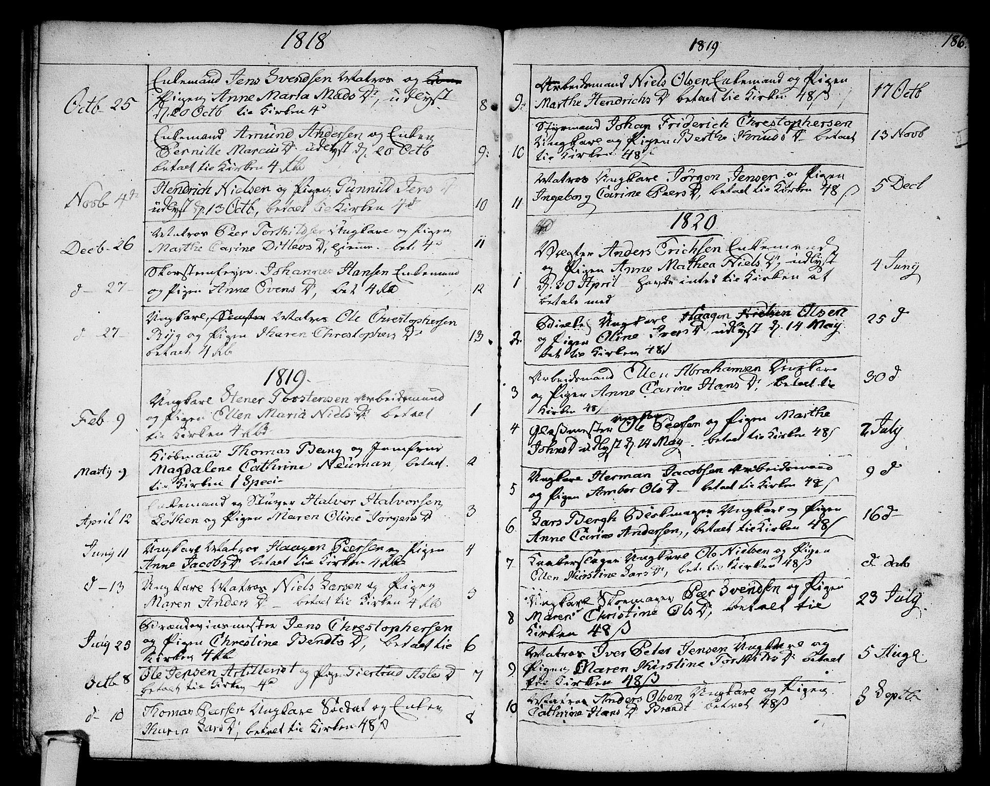 SAKO, Strømsø kirkebøker, F/Fa/L0010: Ministerialbok nr. I 10, 1792-1822, s. 186