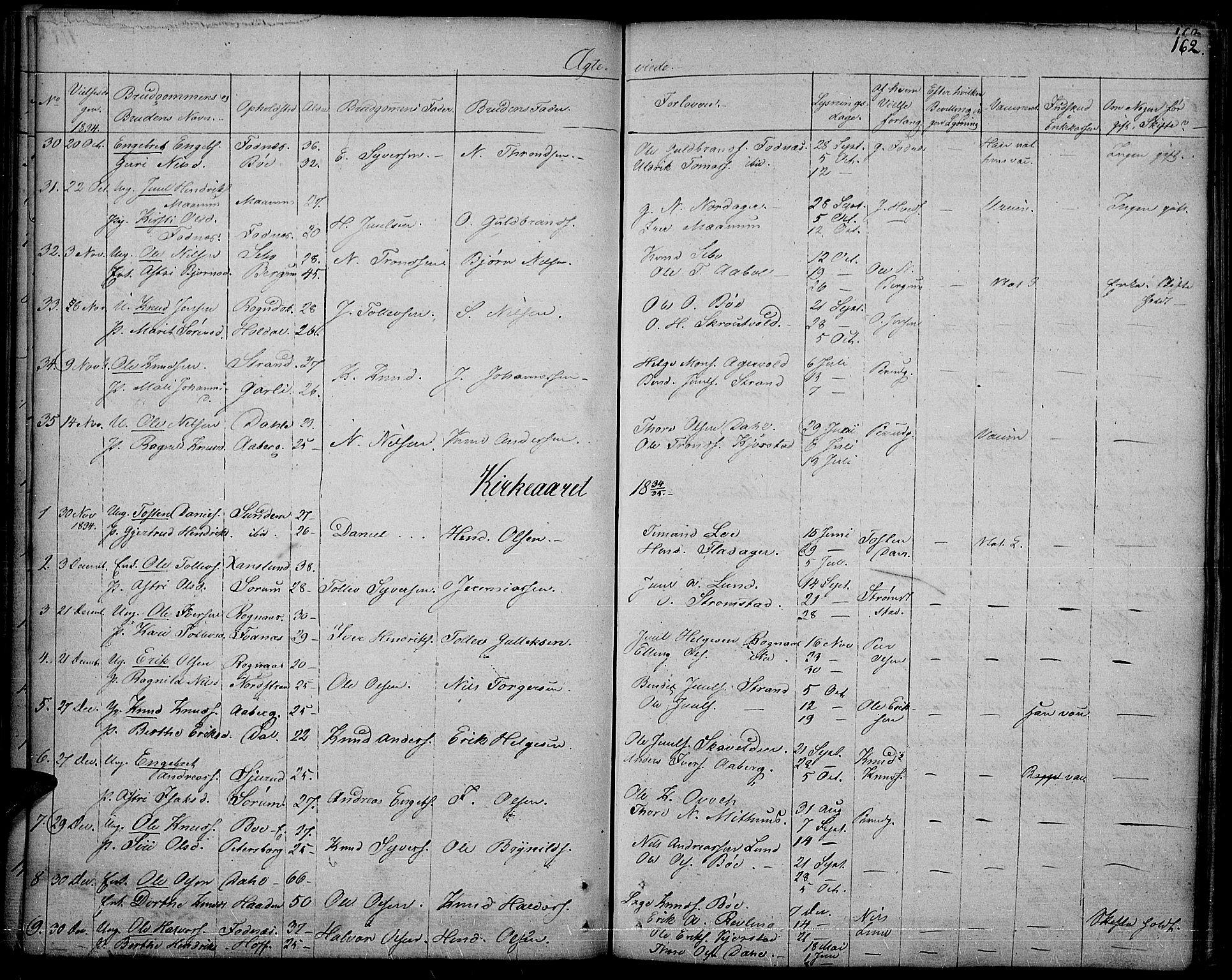 SAH, Nord-Aurdal prestekontor, Ministerialbok nr. 3, 1828-1841, s. 162