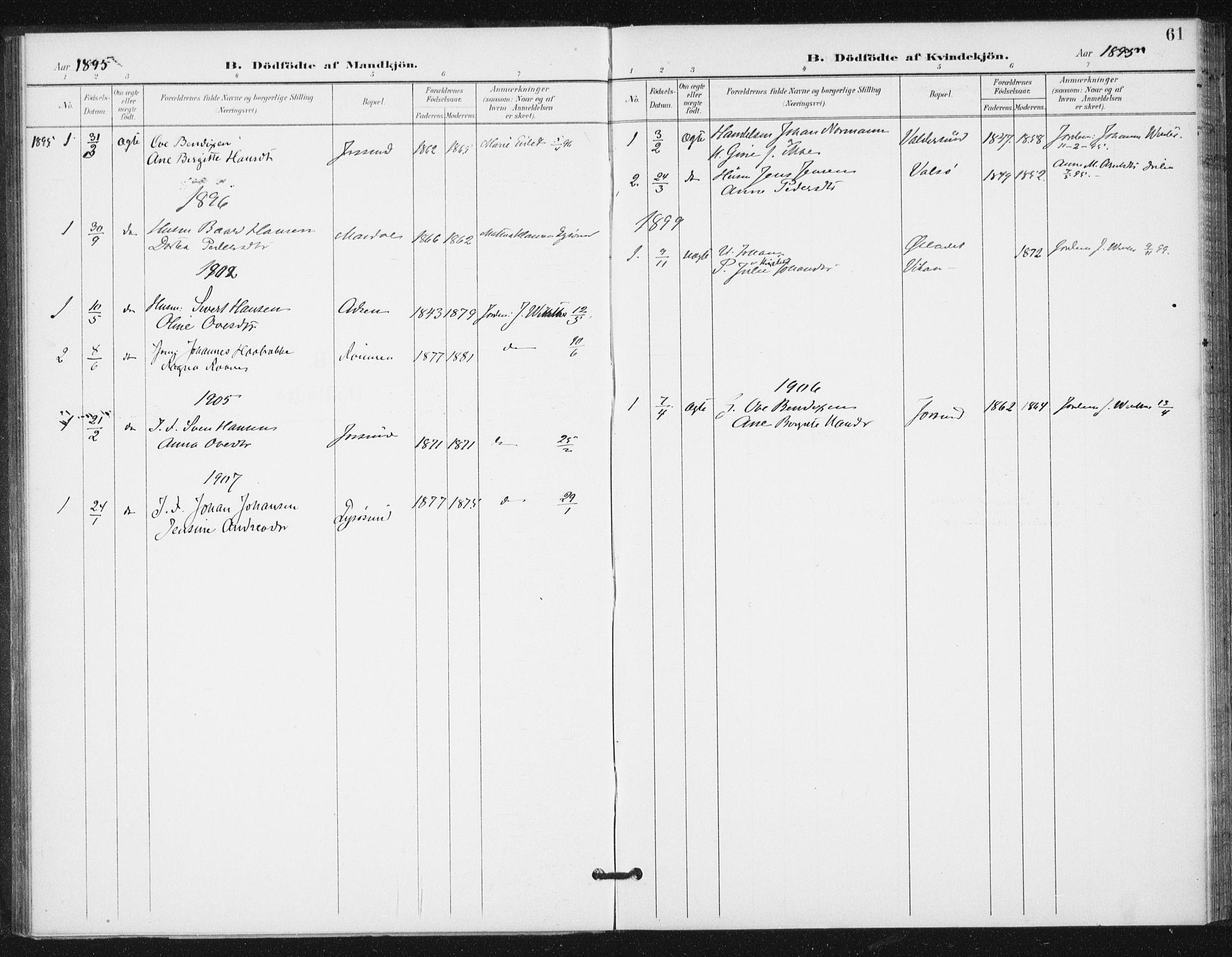SAT, Ministerialprotokoller, klokkerbøker og fødselsregistre - Sør-Trøndelag, 654/L0664: Ministerialbok nr. 654A02, 1895-1907, s. 61