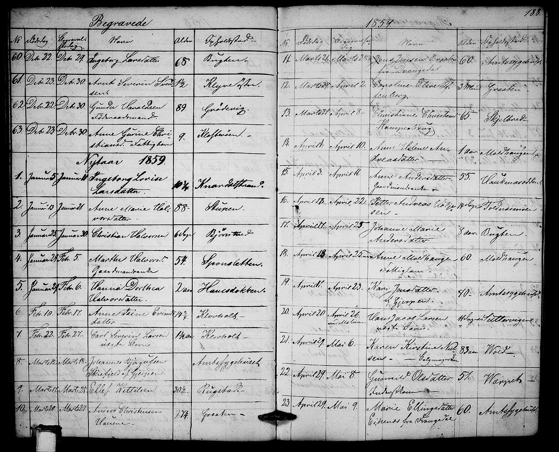 SAKO, Solum kirkebøker, G/Ga/L0003: Klokkerbok nr. I 3, 1848-1859, s. 188