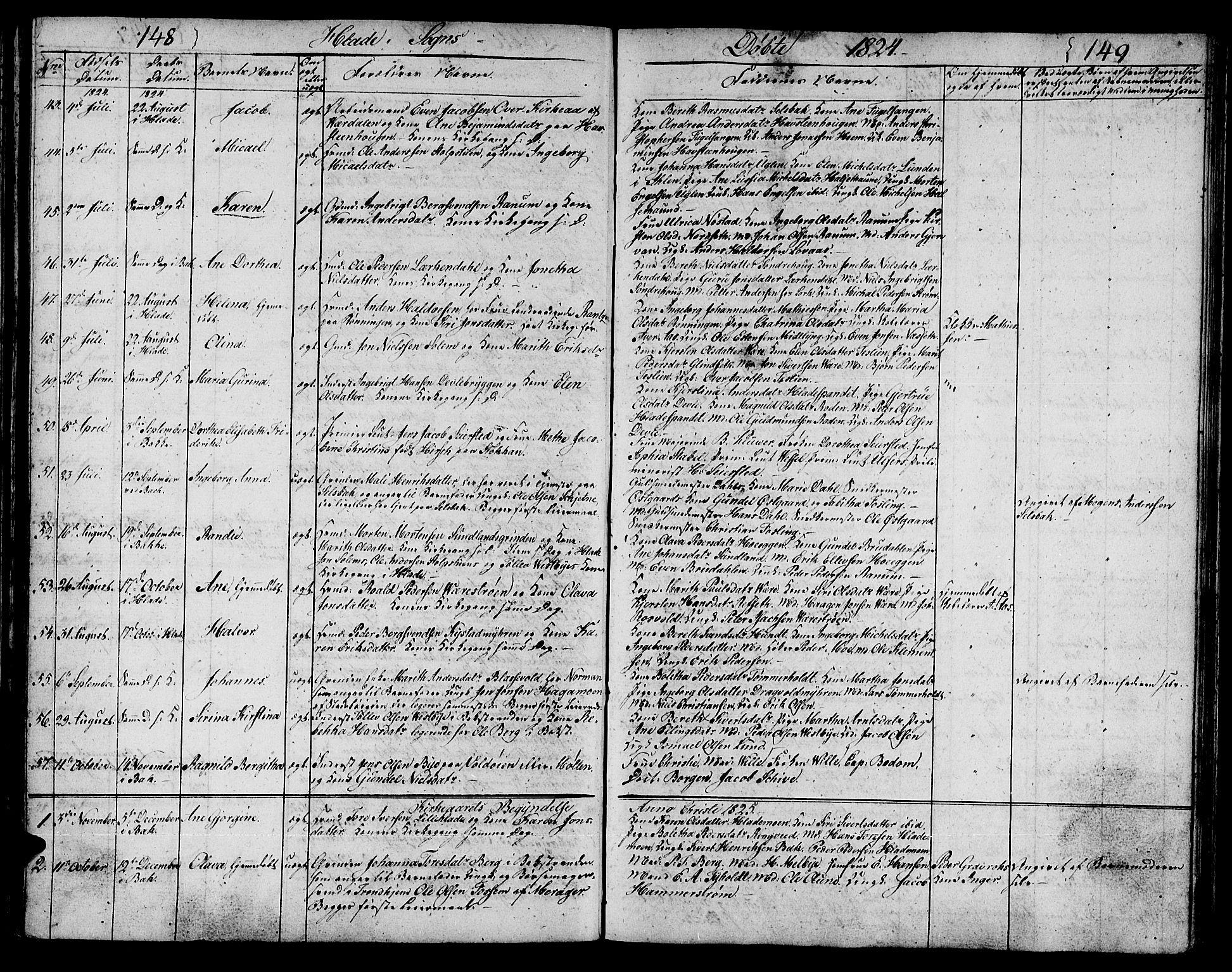 SAT, Ministerialprotokoller, klokkerbøker og fødselsregistre - Sør-Trøndelag, 606/L0306: Klokkerbok nr. 606C02, 1797-1829, s. 148-149