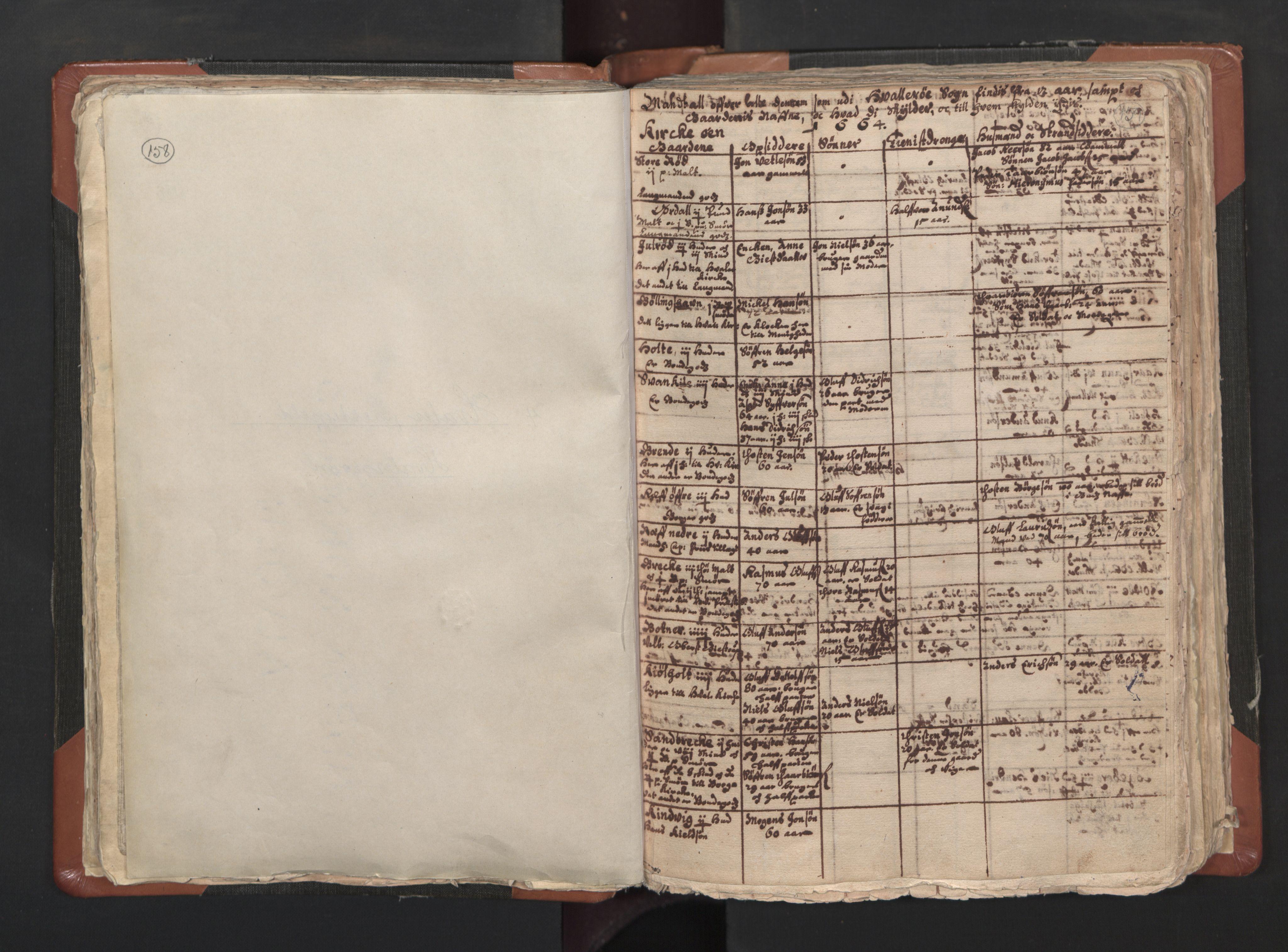 RA, Sogneprestenes manntall 1664-1666, nr. 1: Nedre Borgesyssel prosti, 1664-1666, s. 158-159