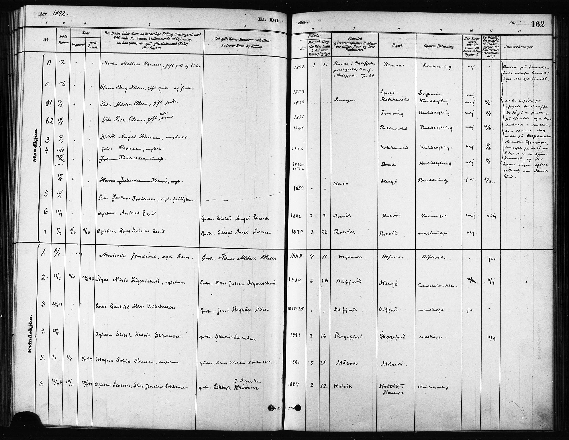 SATØ, Karlsøy sokneprestembete, H/Ha/Haa/L0011kirke: Ministerialbok nr. 11, 1879-1892, s. 162