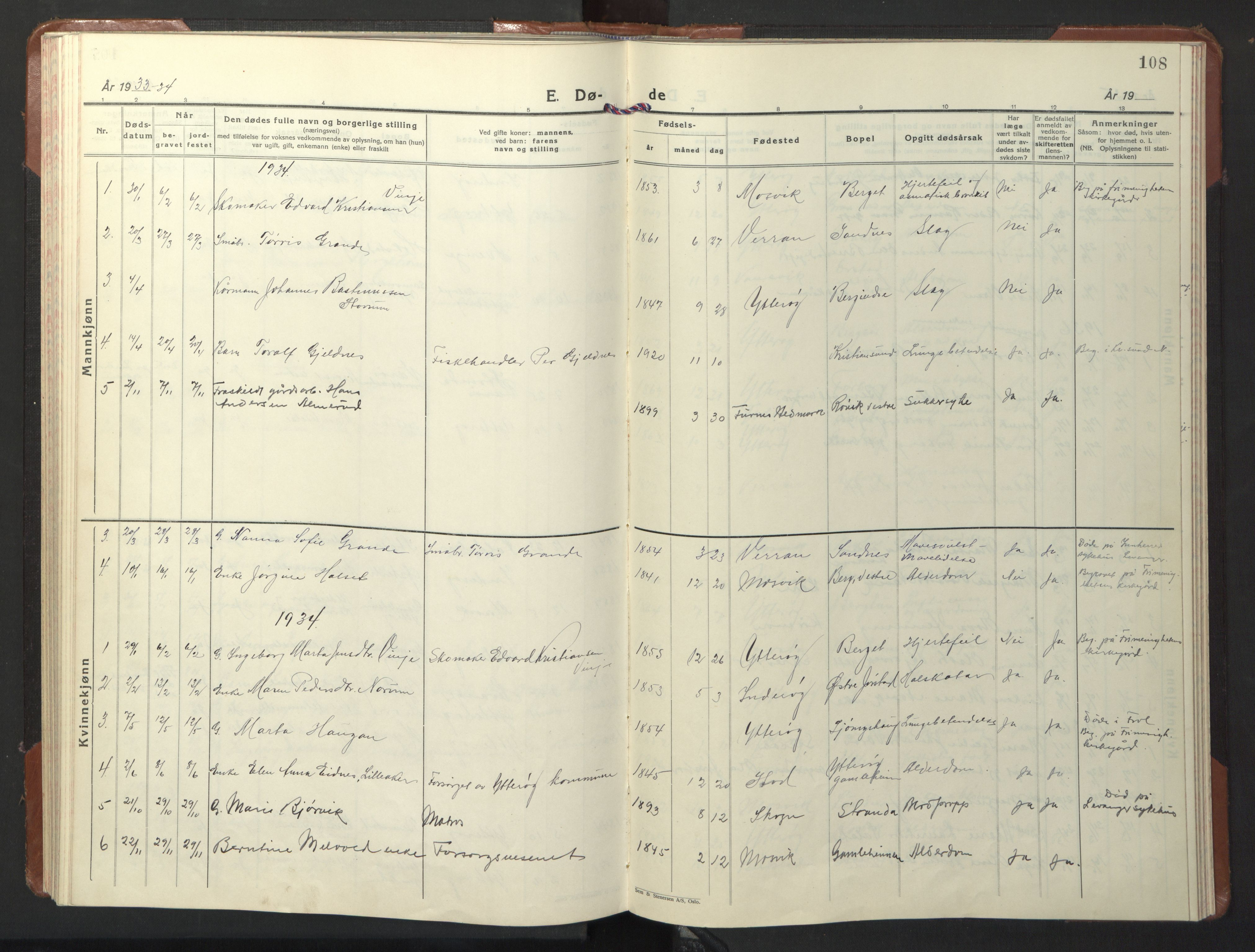 SAT, Ministerialprotokoller, klokkerbøker og fødselsregistre - Nord-Trøndelag, 722/L0227: Klokkerbok nr. 722C03, 1928-1958, s. 108