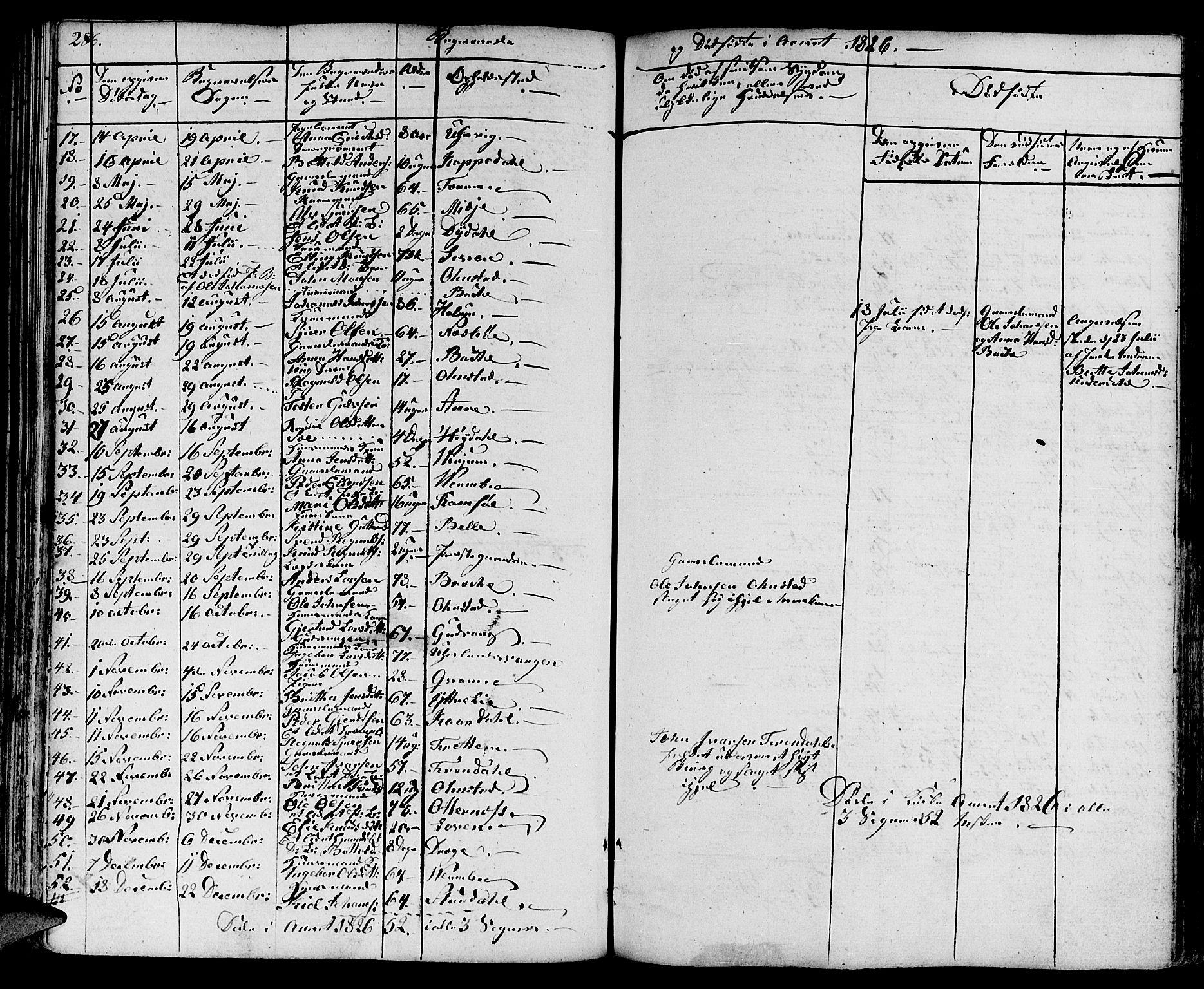 SAB, Aurland Sokneprestembete*, Ministerialbok nr. A 6, 1821-1859, s. 286
