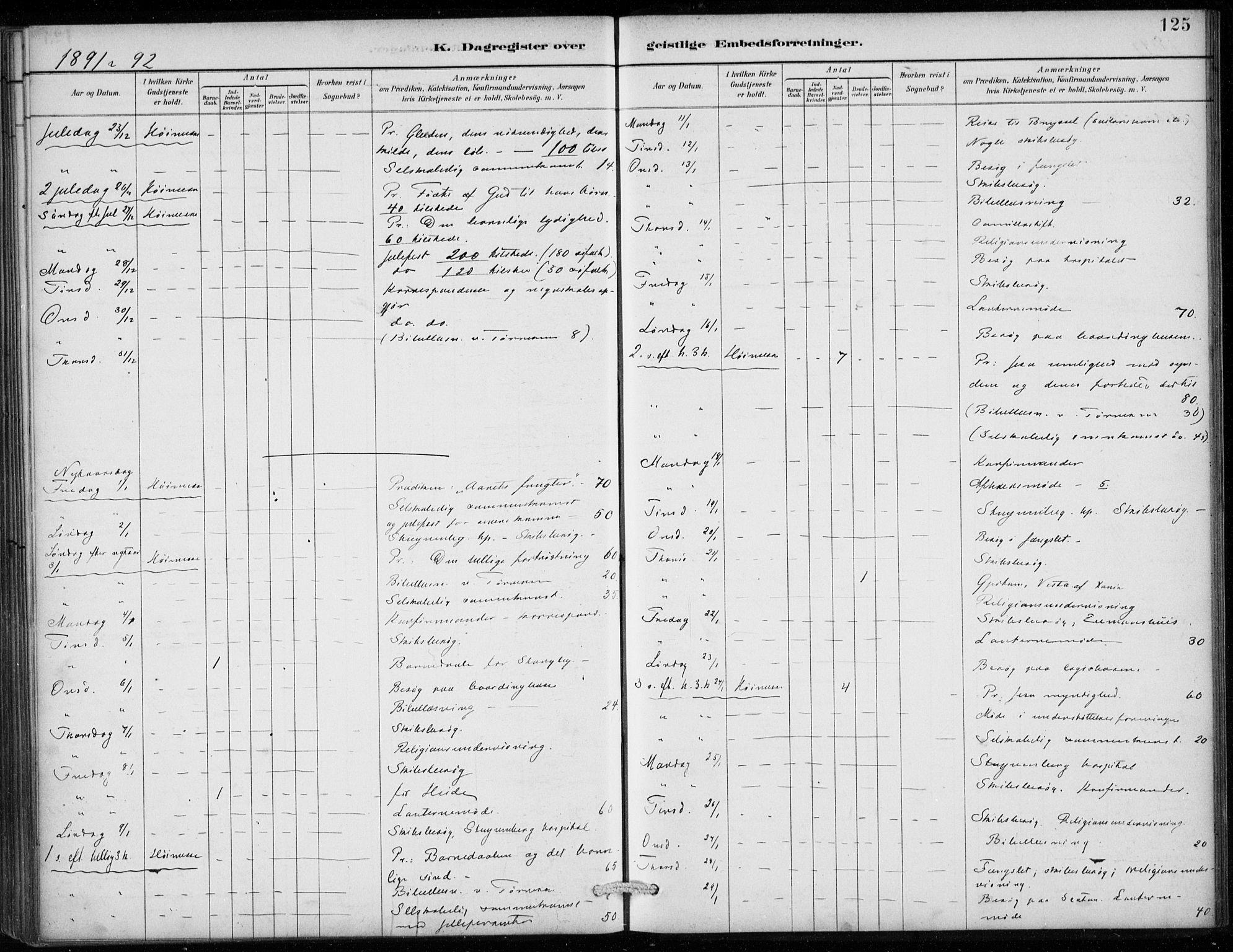 SAB, Den Norske Sjømannsmisjon i utlandet*, Ministerialbok nr. A 2, 1887-1913, s. 125