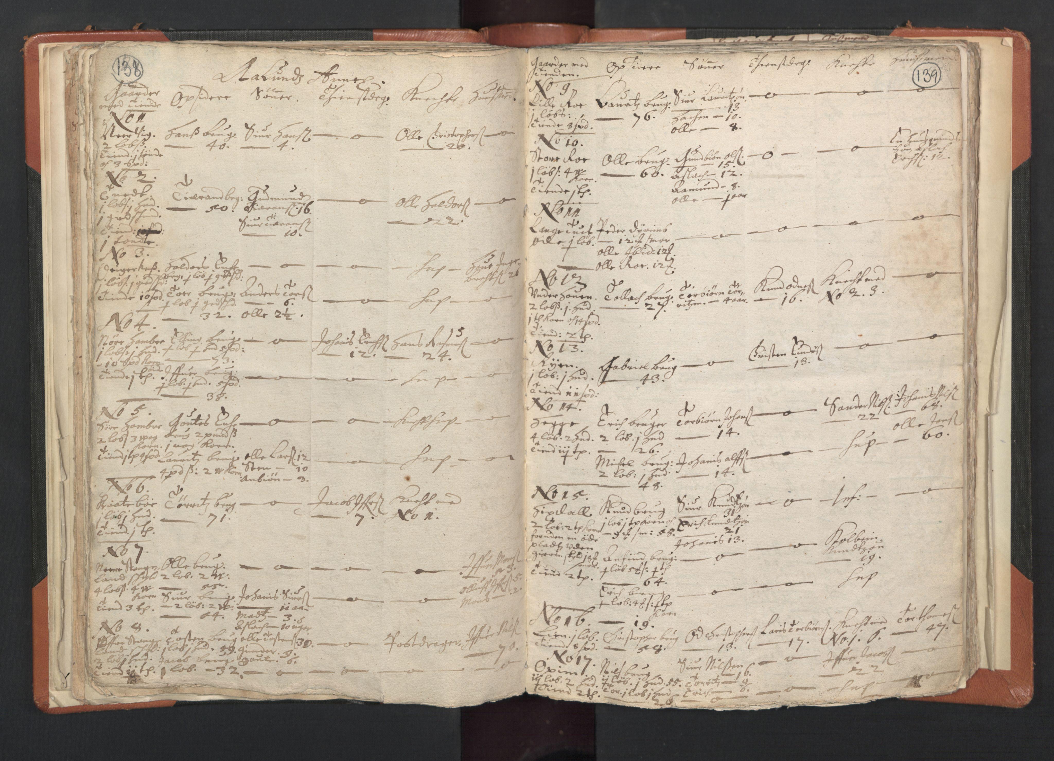 RA, Sogneprestenes manntall 1664-1666, nr. 20: Sunnhordland prosti, 1664-1666, s. 138-139