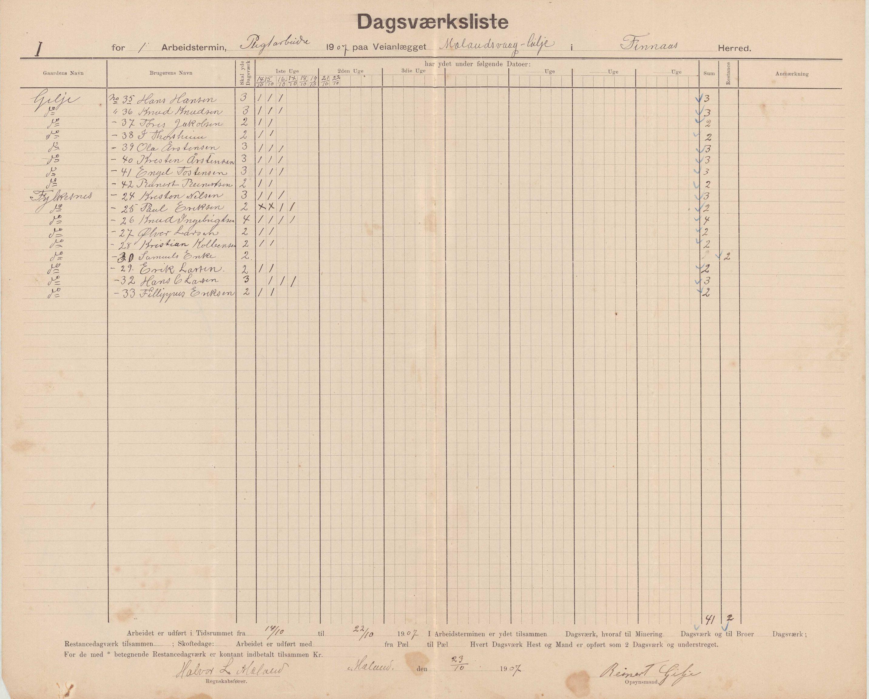 IKAH, Finnaas kommune. Formannskapet, E/Ea/L0001: Rekneskap for veganlegg, 1907-1910, s. 1