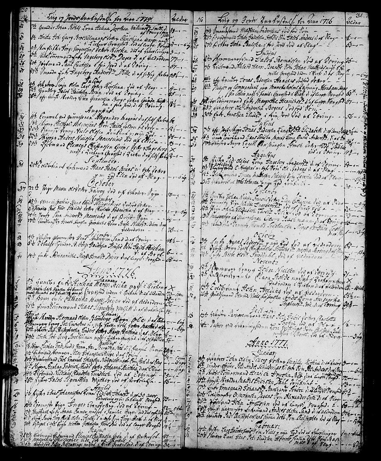 SAT, Ministerialprotokoller, klokkerbøker og fødselsregistre - Sør-Trøndelag, 602/L0134: Klokkerbok nr. 602C02, 1759-1812, s. 30-31