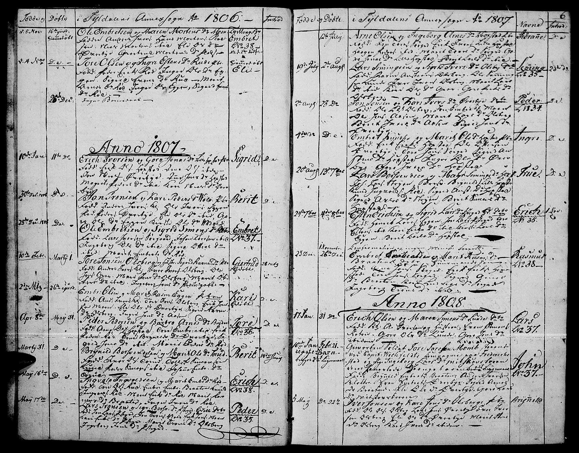 SAH, Tynset prestekontor, Ministerialbok nr. 17, 1801-1814, s. 6