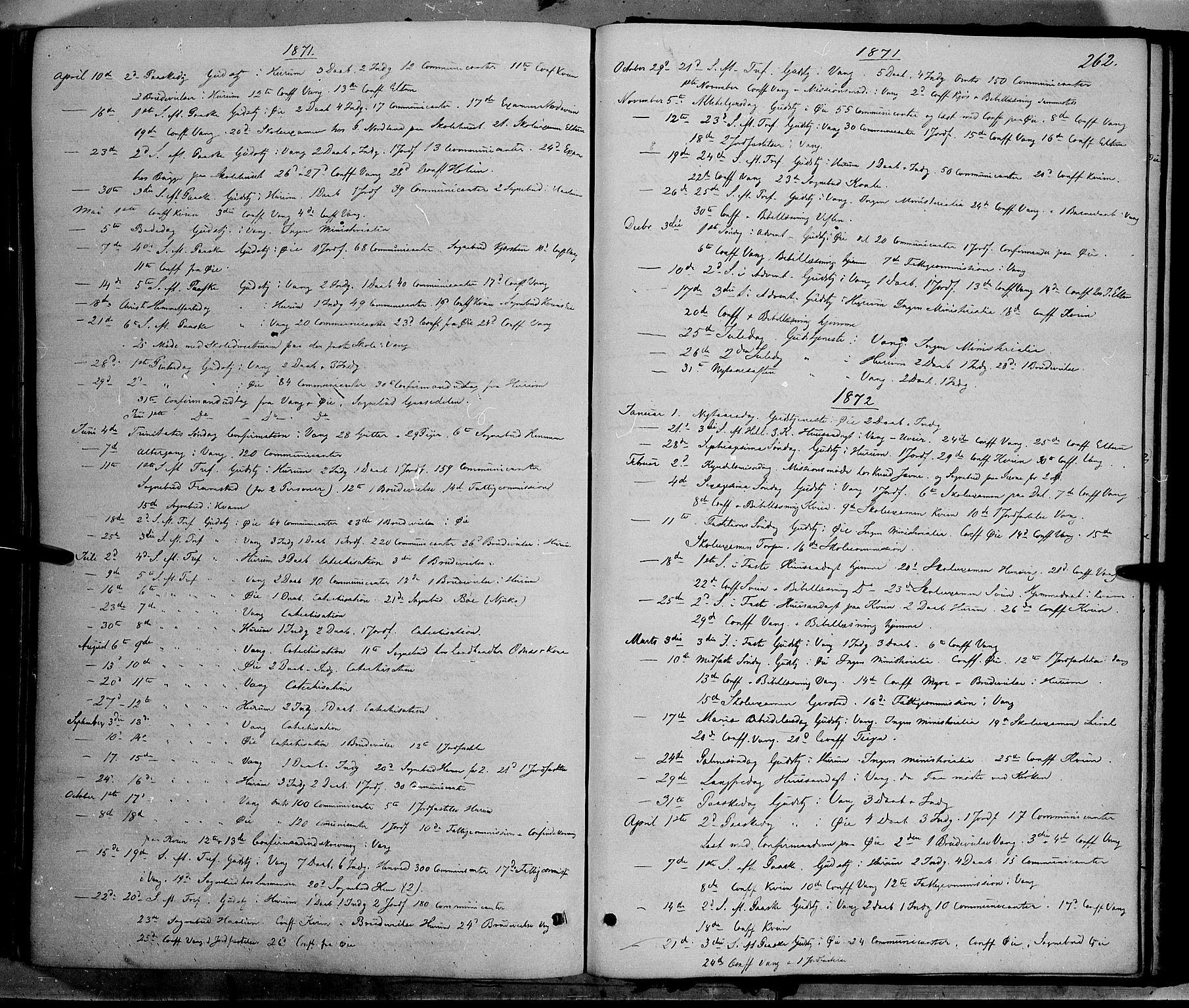 SAH, Vang prestekontor, Valdres, Ministerialbok nr. 7, 1865-1881, s. 262a
