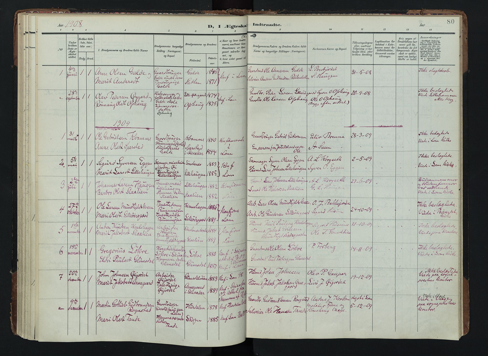 SAH, Lom prestekontor, K/L0012: Ministerialbok nr. 12, 1904-1928, s. 80