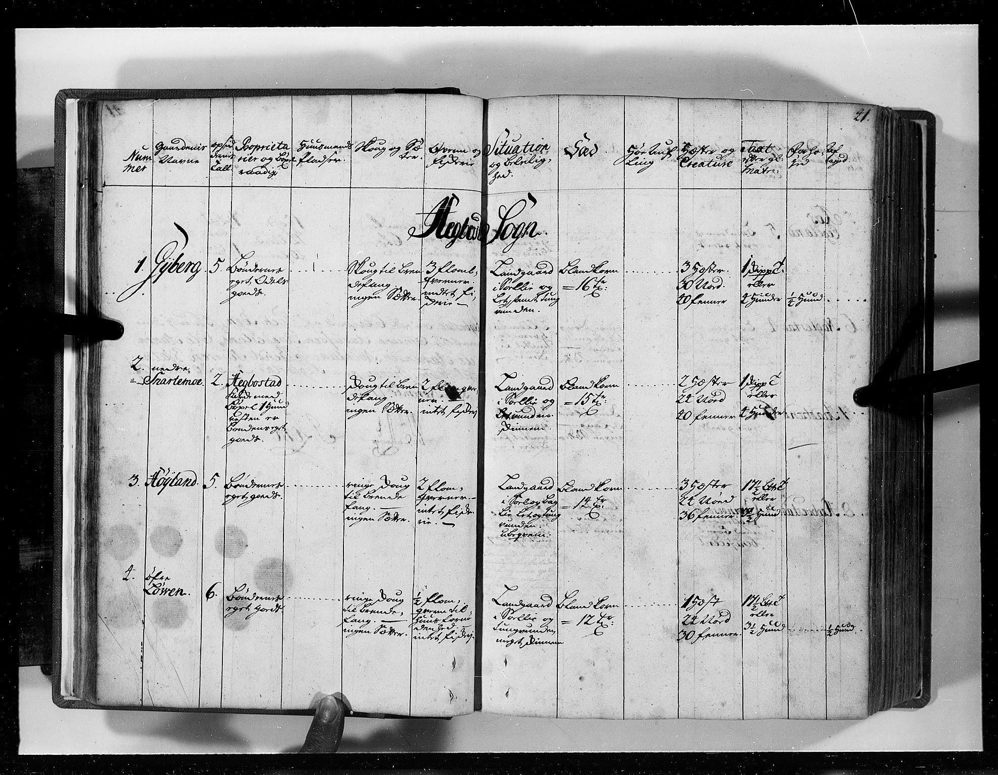 RA, Rentekammeret inntil 1814, Realistisk ordnet avdeling, N/Nb/Nbf/L0129: Lista eksaminasjonsprotokoll, 1723, s. 40b-41a