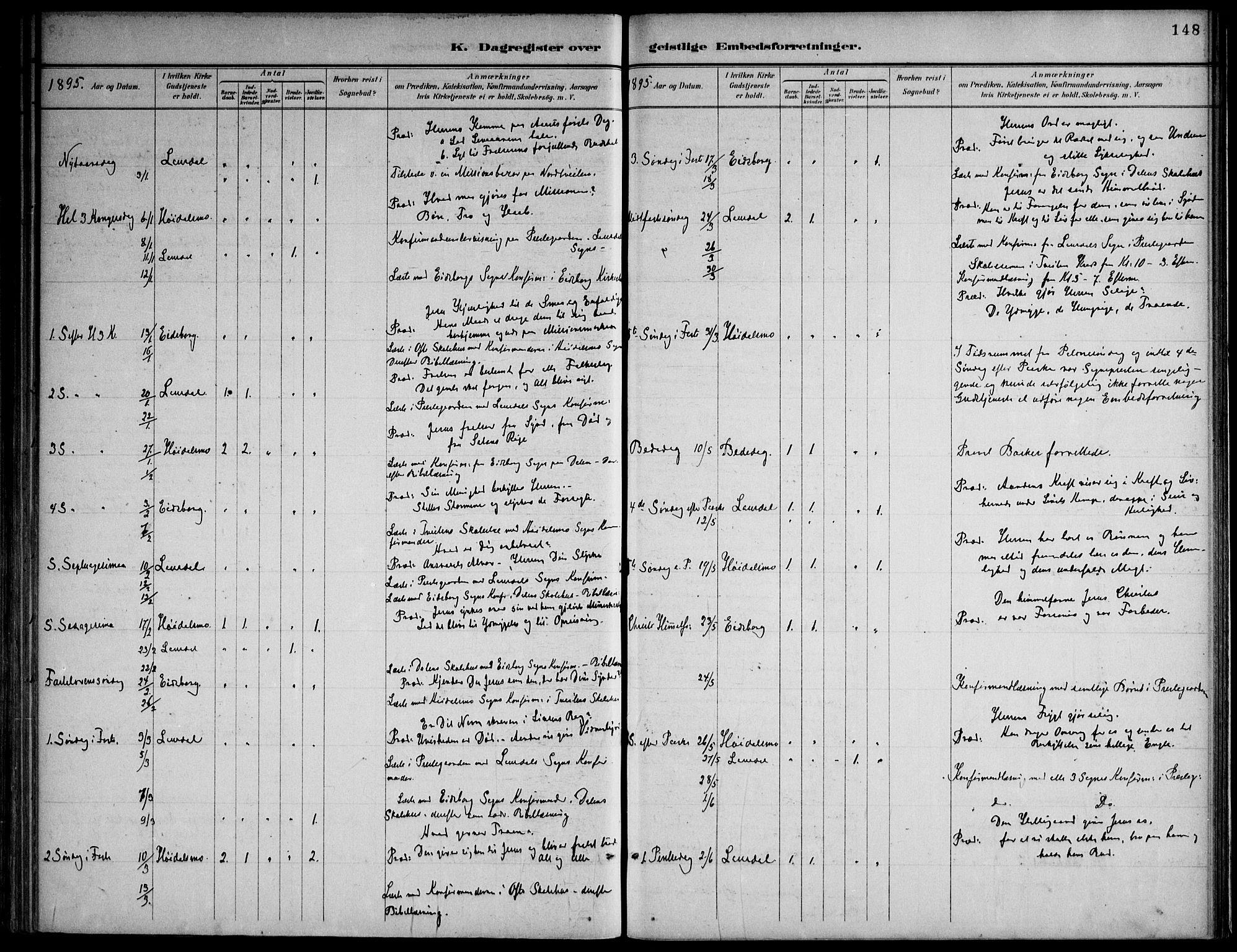 SAKO, Lårdal kirkebøker, F/Fa/L0007: Ministerialbok nr. I 7, 1887-1906, s. 148