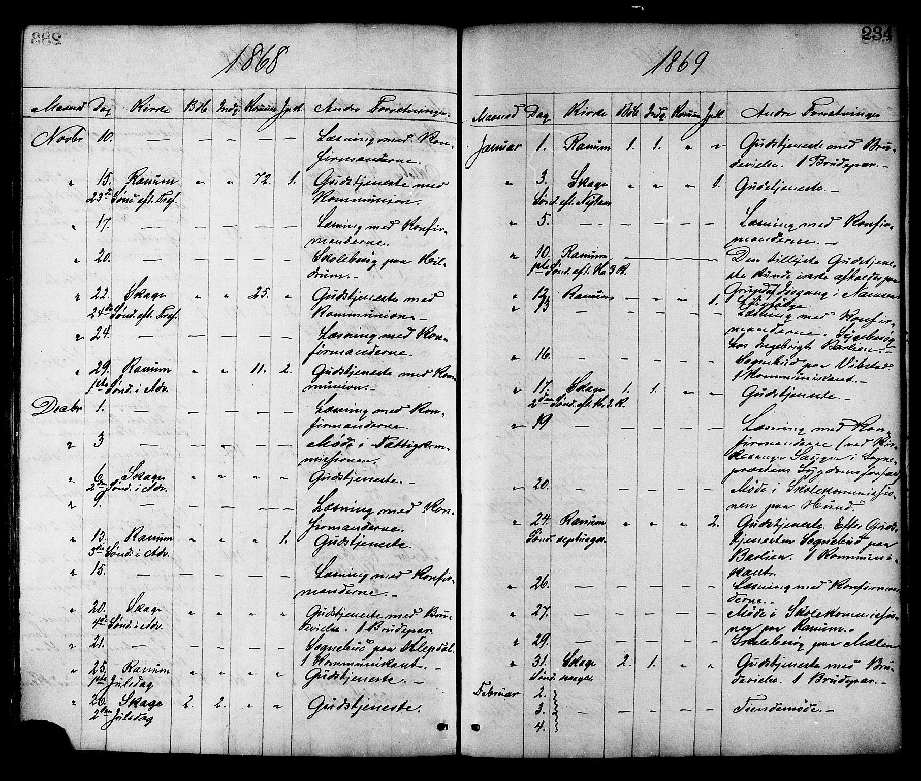 SAT, Ministerialprotokoller, klokkerbøker og fødselsregistre - Nord-Trøndelag, 764/L0554: Ministerialbok nr. 764A09, 1867-1880, s. 234