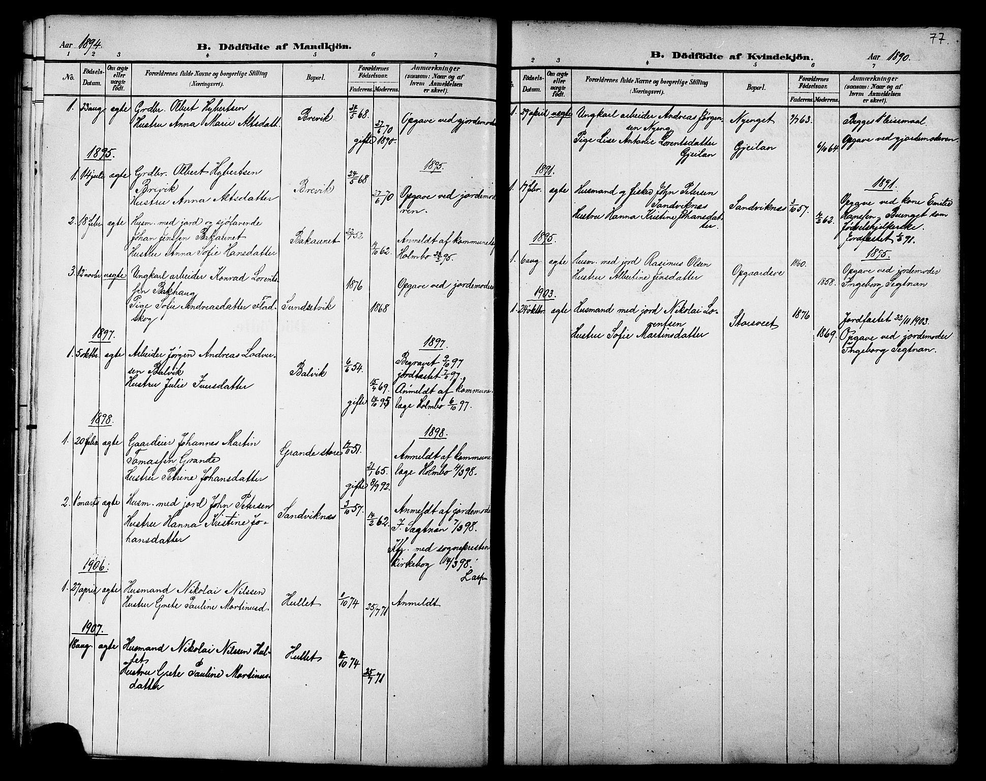 SAT, Ministerialprotokoller, klokkerbøker og fødselsregistre - Nord-Trøndelag, 733/L0327: Klokkerbok nr. 733C02, 1888-1918, s. 77