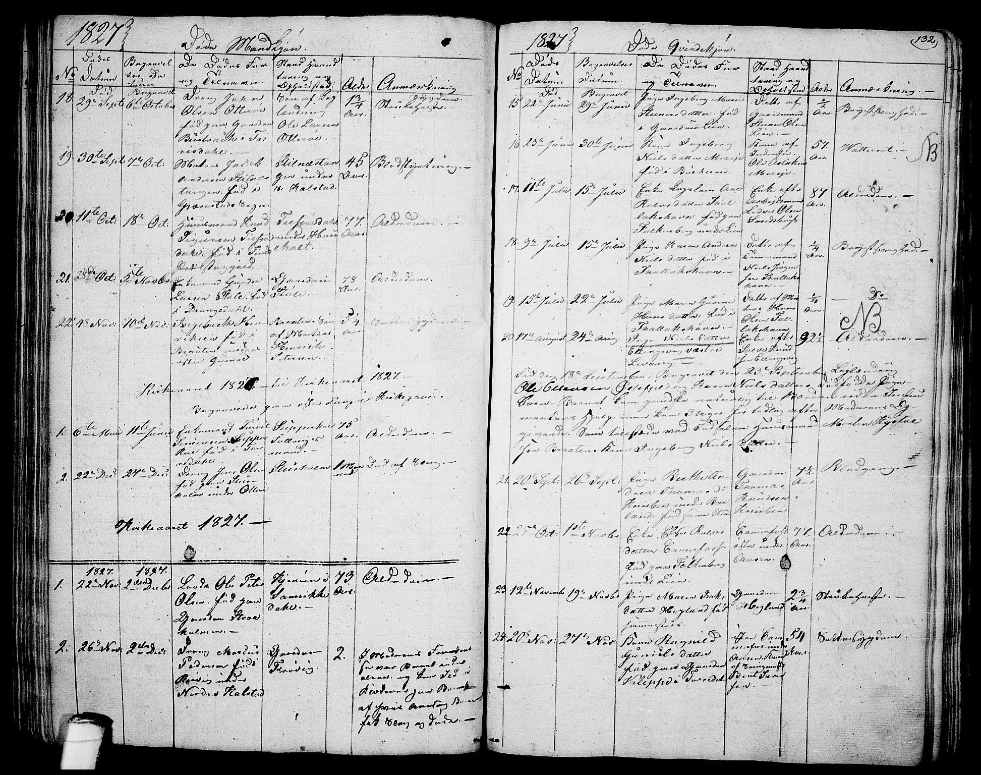 SAKO, Sannidal kirkebøker, F/Fa/L0005: Ministerialbok nr. 5, 1823-1830, s. 132