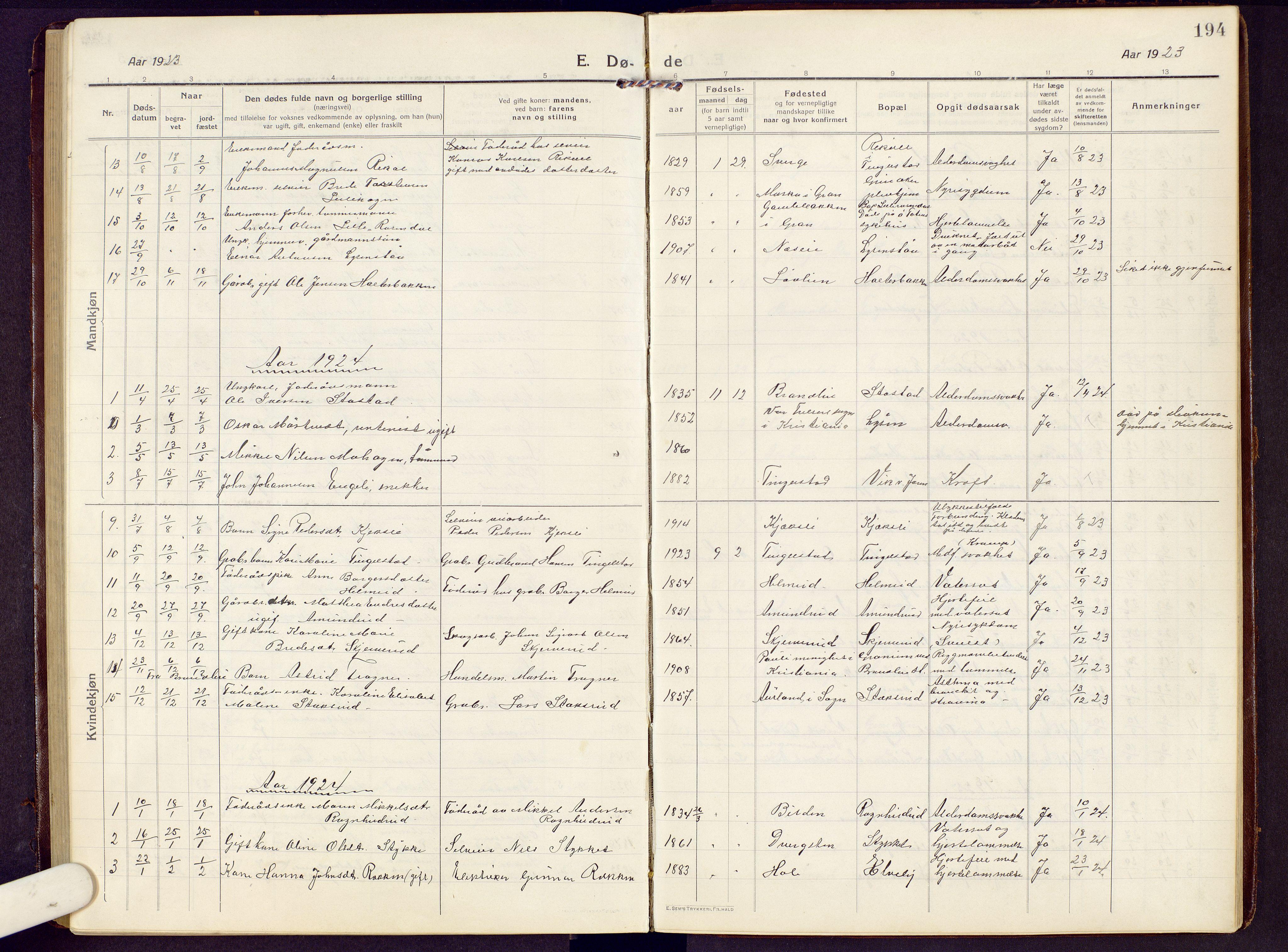 SAH, Brandbu prestekontor, Klokkerbok nr. 10, 1916-1930, s. 194