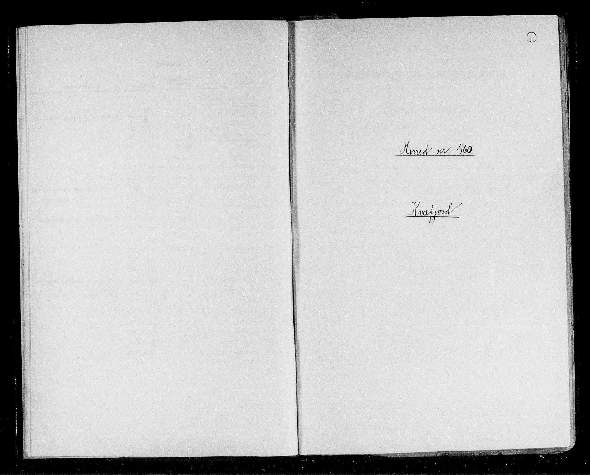 RA, Folketelling 1891 for 1911 Kvæfjord herred, 1891, s. 1