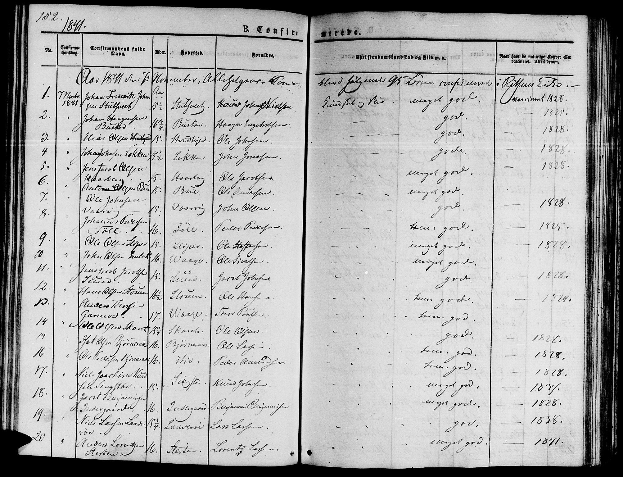 SAT, Ministerialprotokoller, klokkerbøker og fødselsregistre - Sør-Trøndelag, 646/L0610: Ministerialbok nr. 646A08, 1837-1847, s. 152