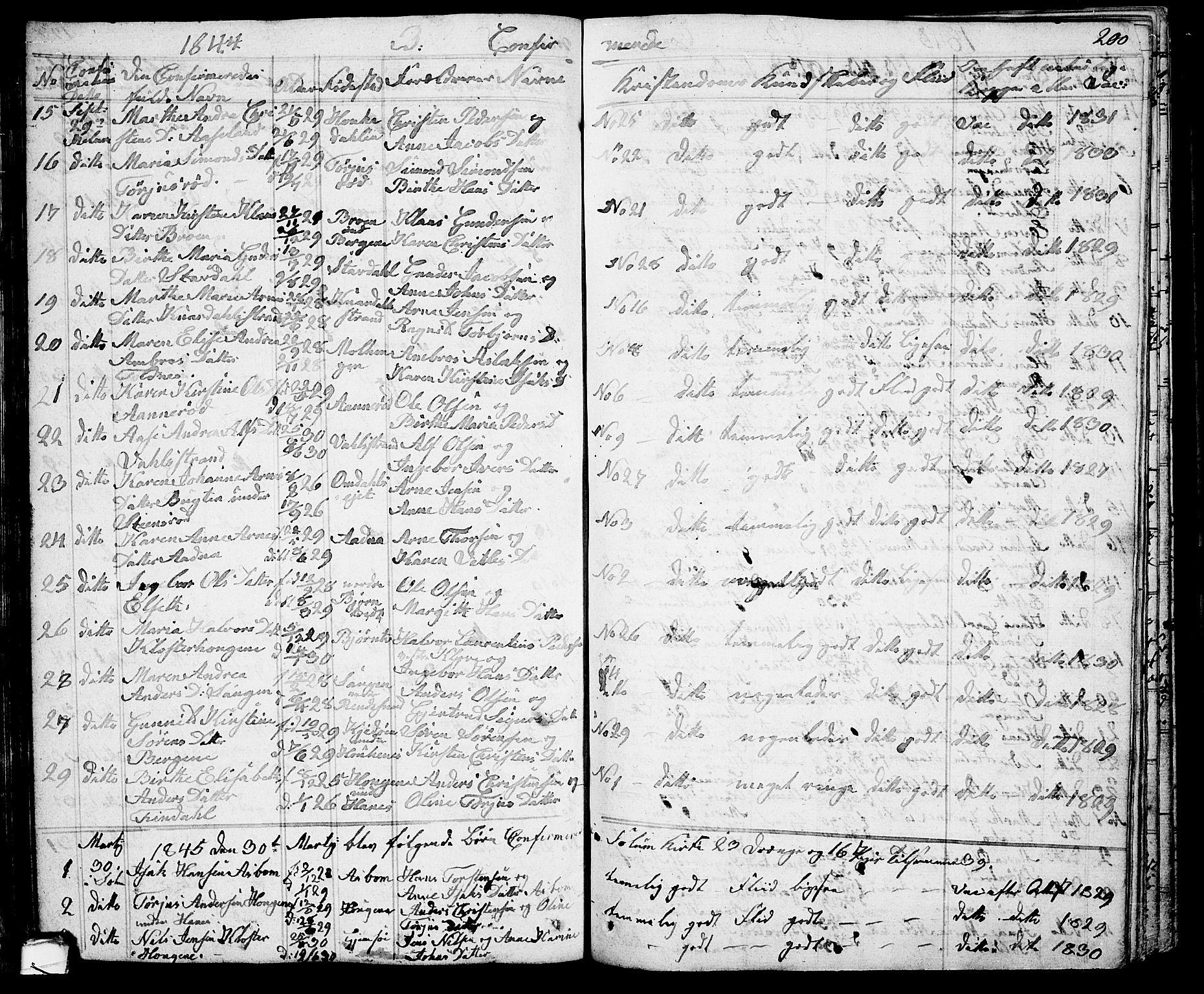 SAKO, Solum kirkebøker, G/Ga/L0002: Klokkerbok nr. I 2, 1834-1848, s. 200
