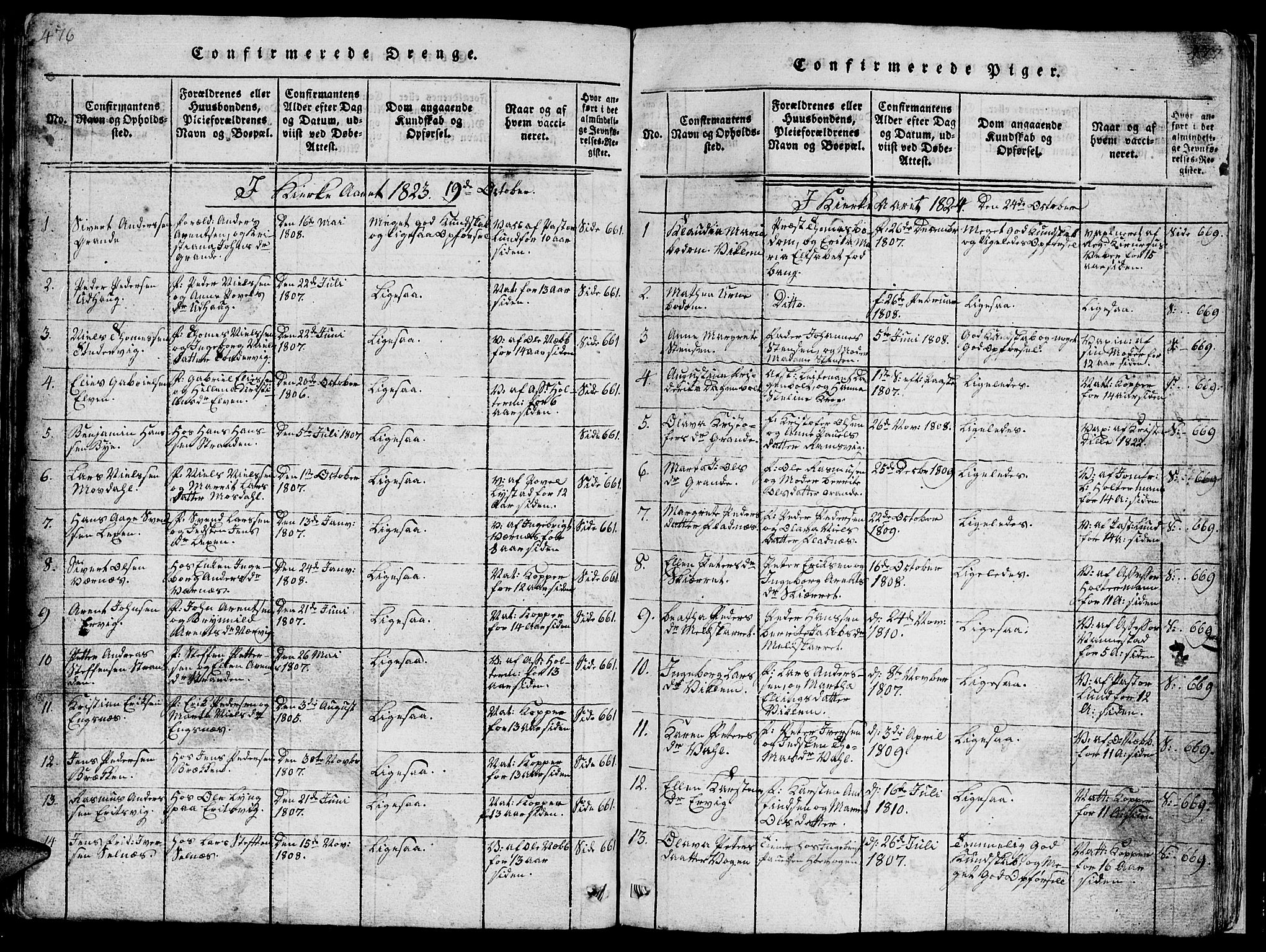 SAT, Ministerialprotokoller, klokkerbøker og fødselsregistre - Sør-Trøndelag, 659/L0744: Klokkerbok nr. 659C01, 1818-1825, s. 476-477