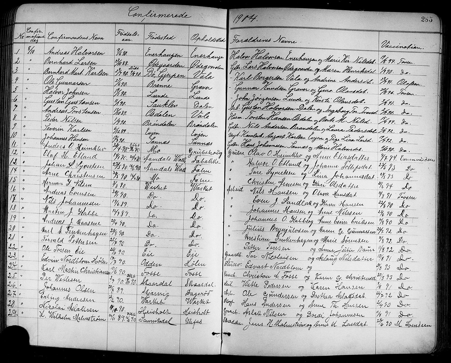 SAKO, Holla kirkebøker, G/Ga/L0005: Klokkerbok nr. I 5, 1891-1917, s. 285