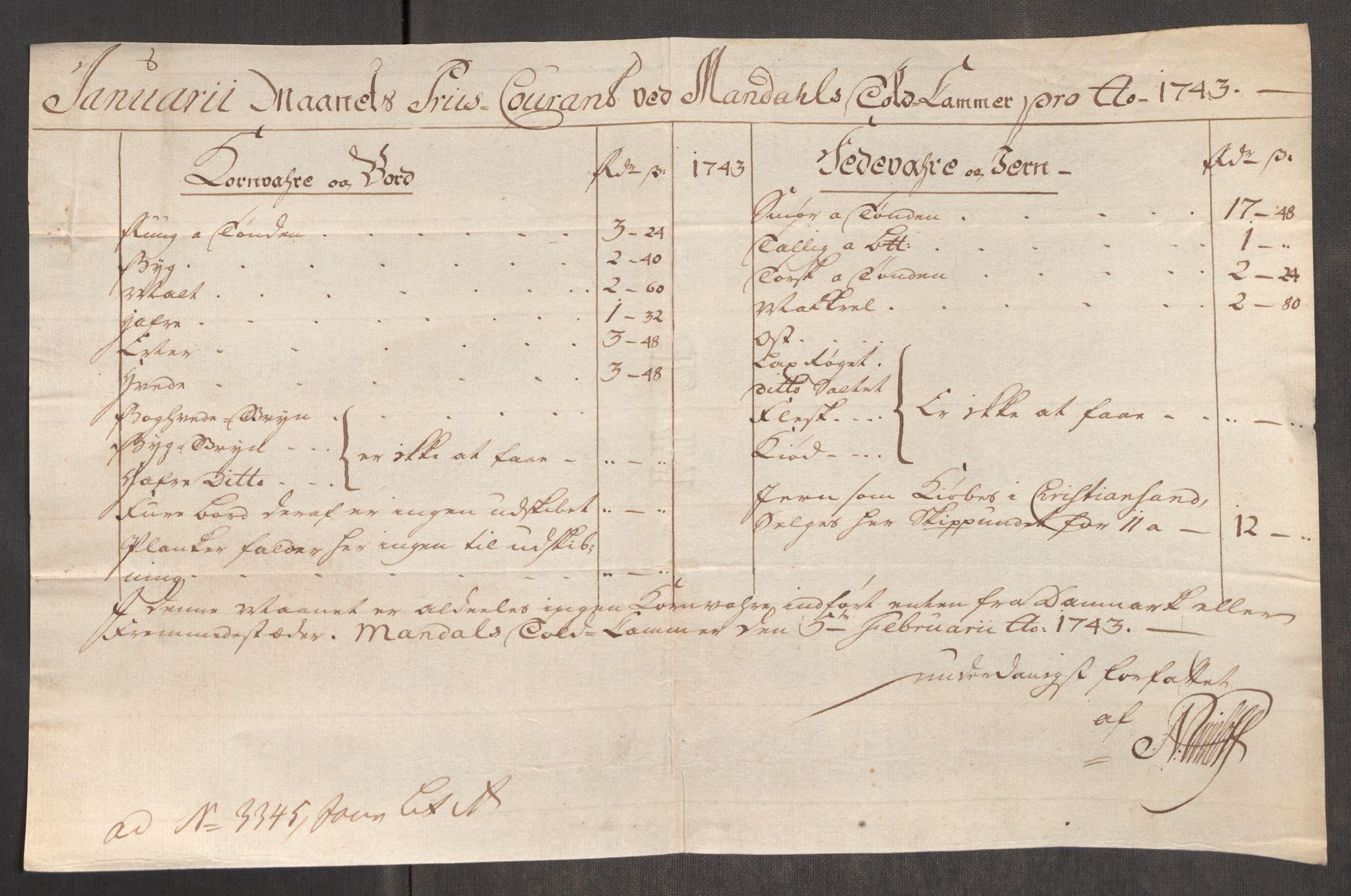 RA, Rentekammeret inntil 1814, Realistisk ordnet avdeling, Oe/L0002: [Ø1]: Priskuranter, 1740-1744, s. 793