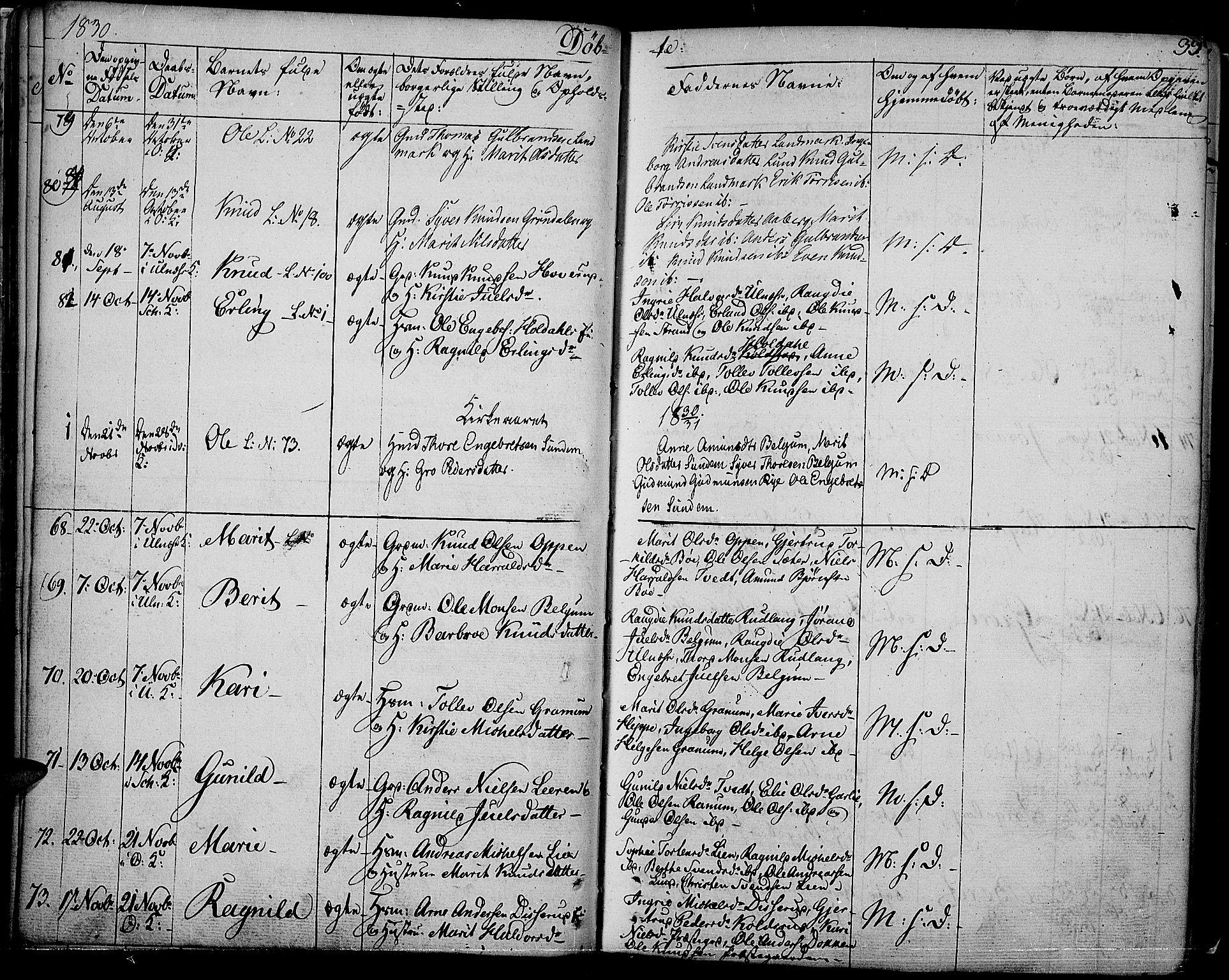 SAH, Nord-Aurdal prestekontor, Ministerialbok nr. 3, 1828-1841, s. 33