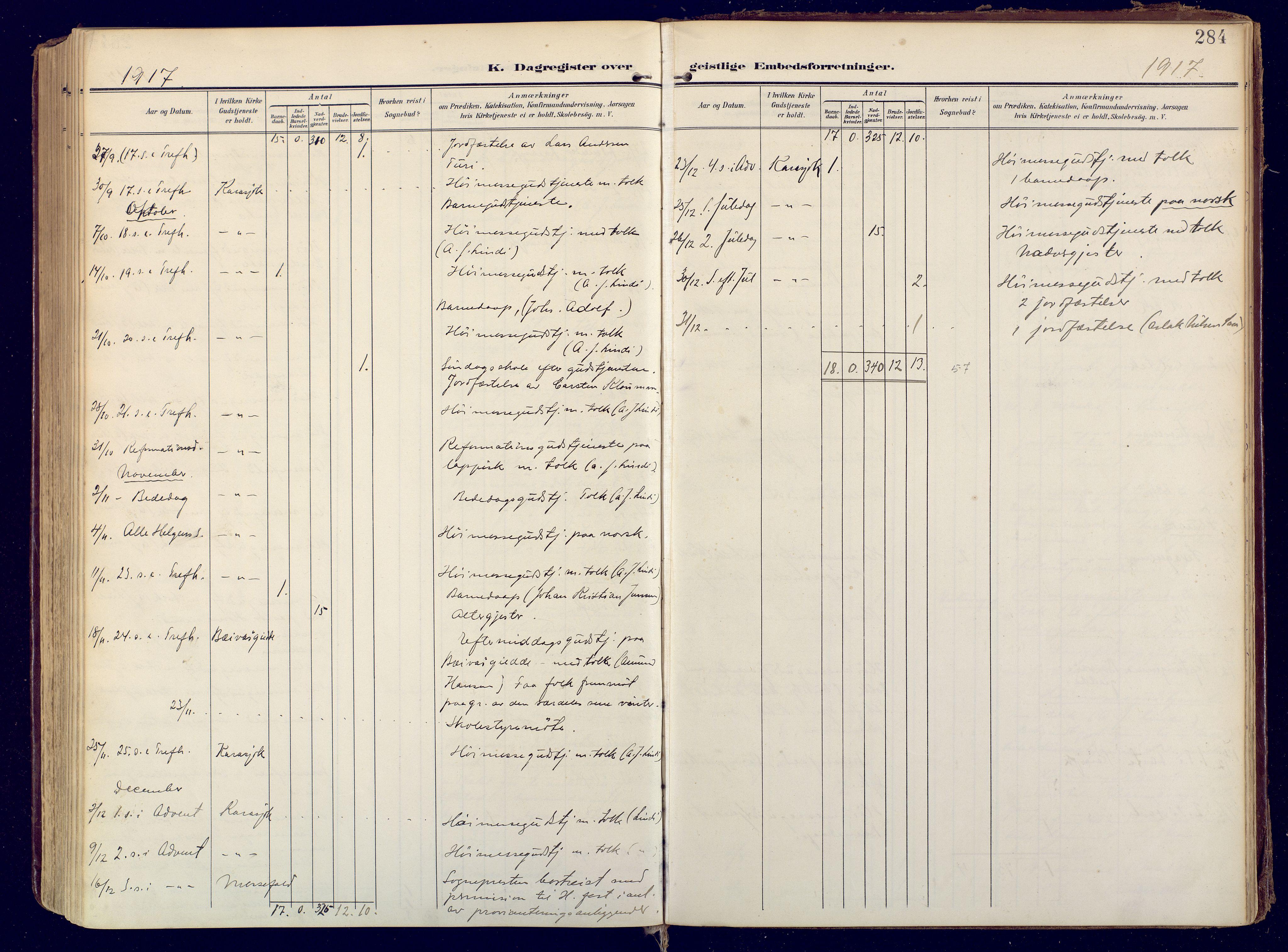 SATØ, Karasjok sokneprestkontor, H/Ha: Ministerialbok nr. 3, 1907-1926, s. 284