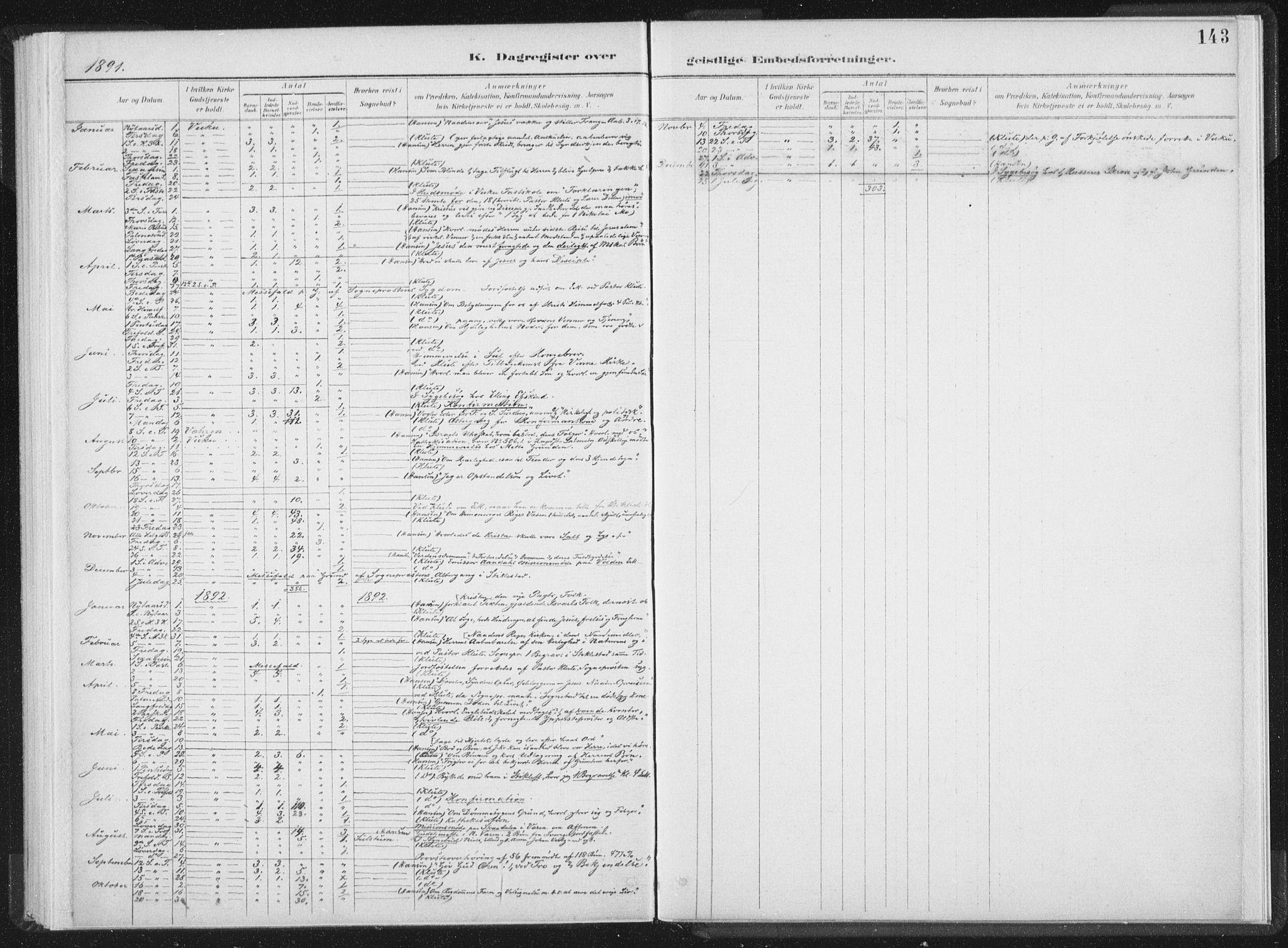 SAT, Ministerialprotokoller, klokkerbøker og fødselsregistre - Nord-Trøndelag, 724/L0263: Ministerialbok nr. 724A01, 1891-1907, s. 143