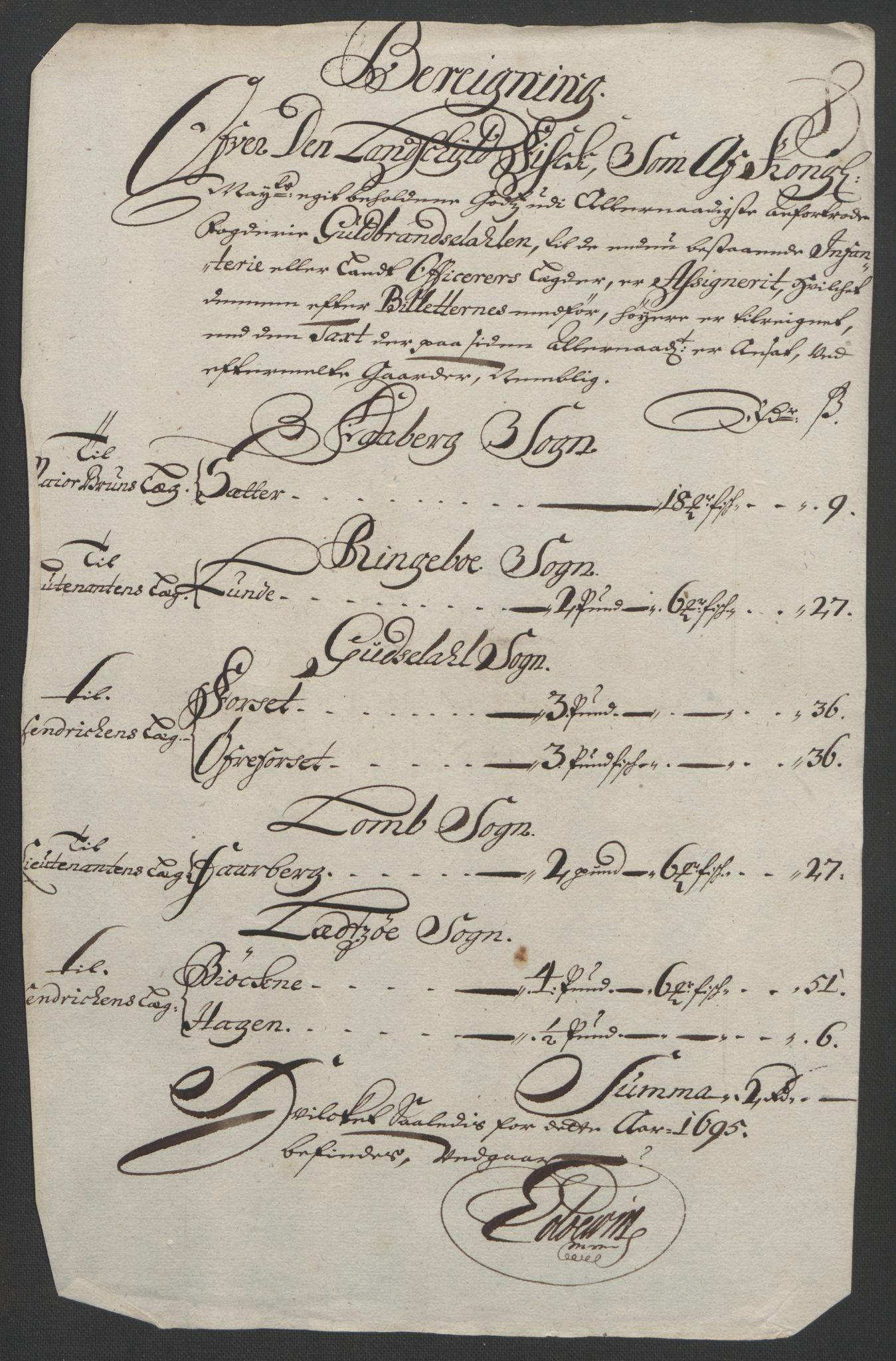 RA, Rentekammeret inntil 1814, Reviderte regnskaper, Fogderegnskap, R17/L1169: Fogderegnskap Gudbrandsdal, 1695, s. 104