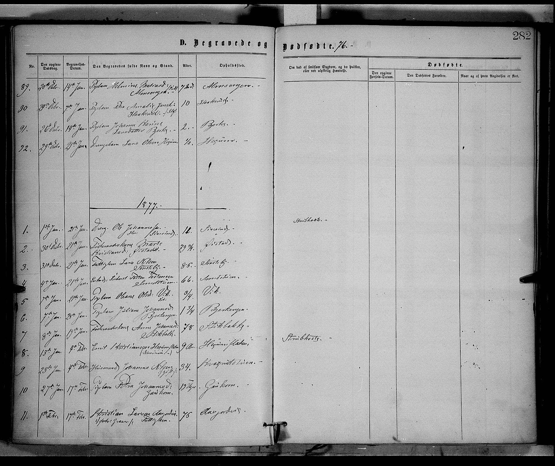 SAH, Vestre Toten prestekontor, H/Ha/Haa/L0008: Ministerialbok nr. 8, 1870-1877, s. 282