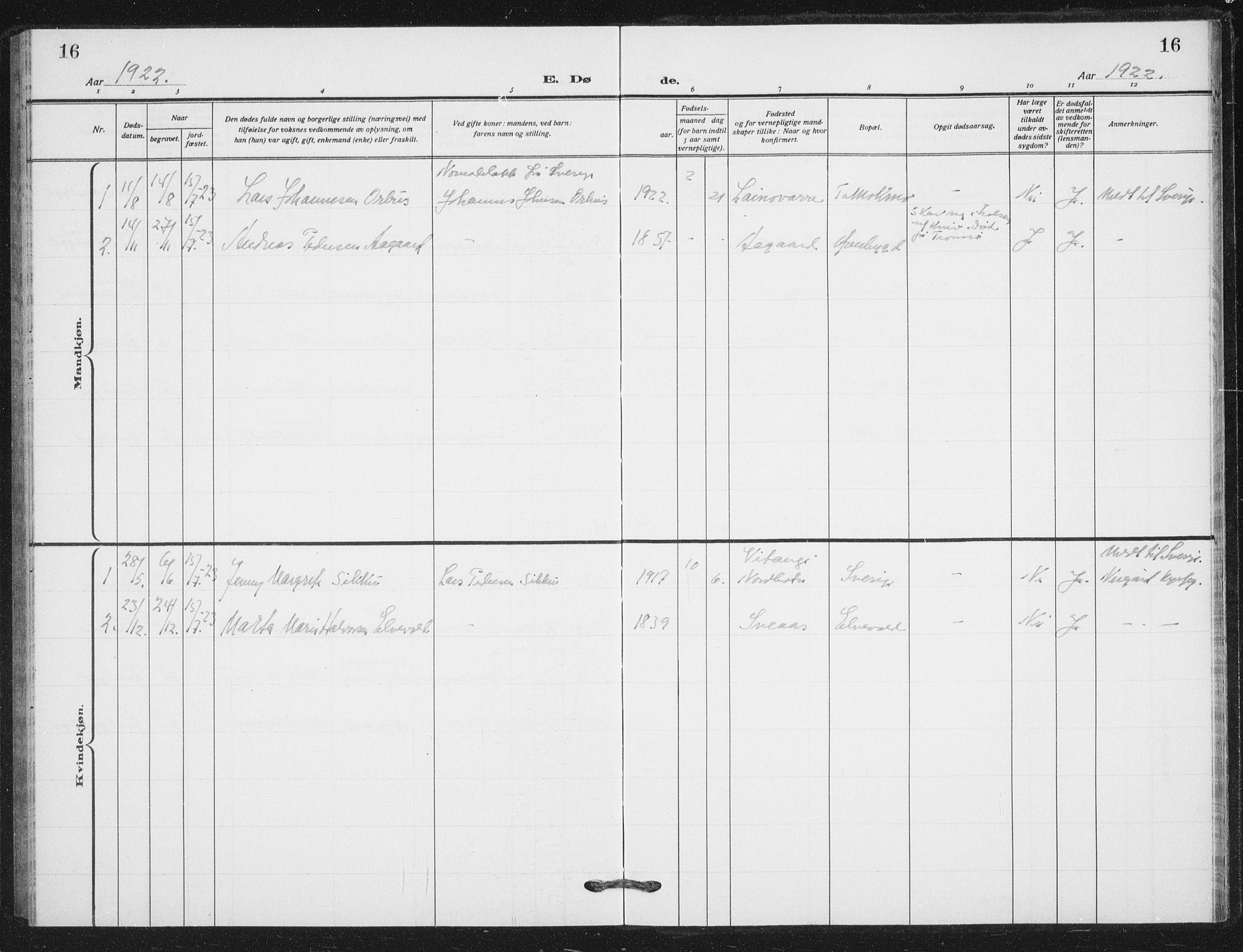 SATØ, Målselv sokneprestembete, G/Ga/Gab/L0012klokker: Klokkerbok nr. 12, 1900-1936, s. 16
