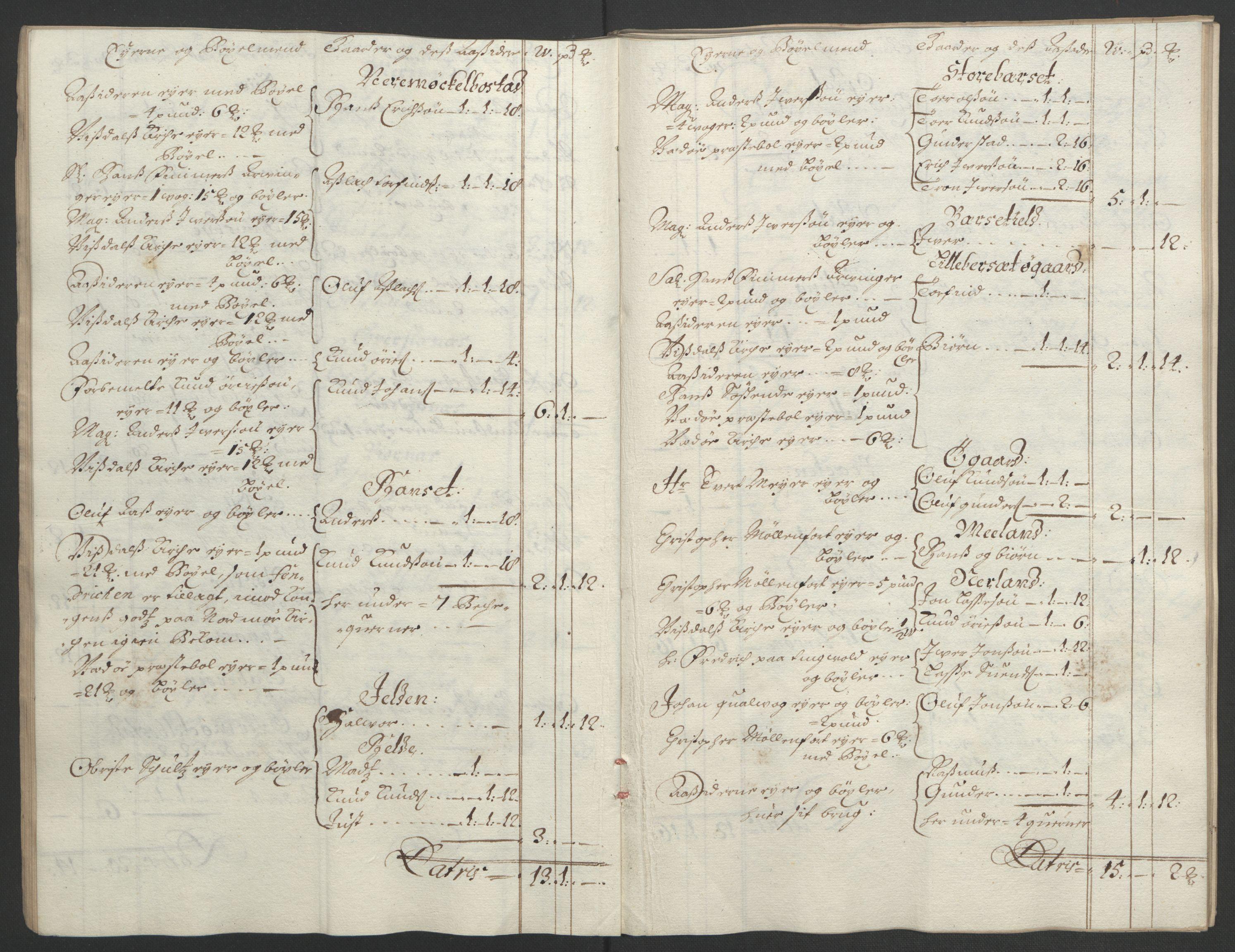 RA, Rentekammeret inntil 1814, Reviderte regnskaper, Fogderegnskap, R55/L3650: Fogderegnskap Romsdal, 1692, s. 28