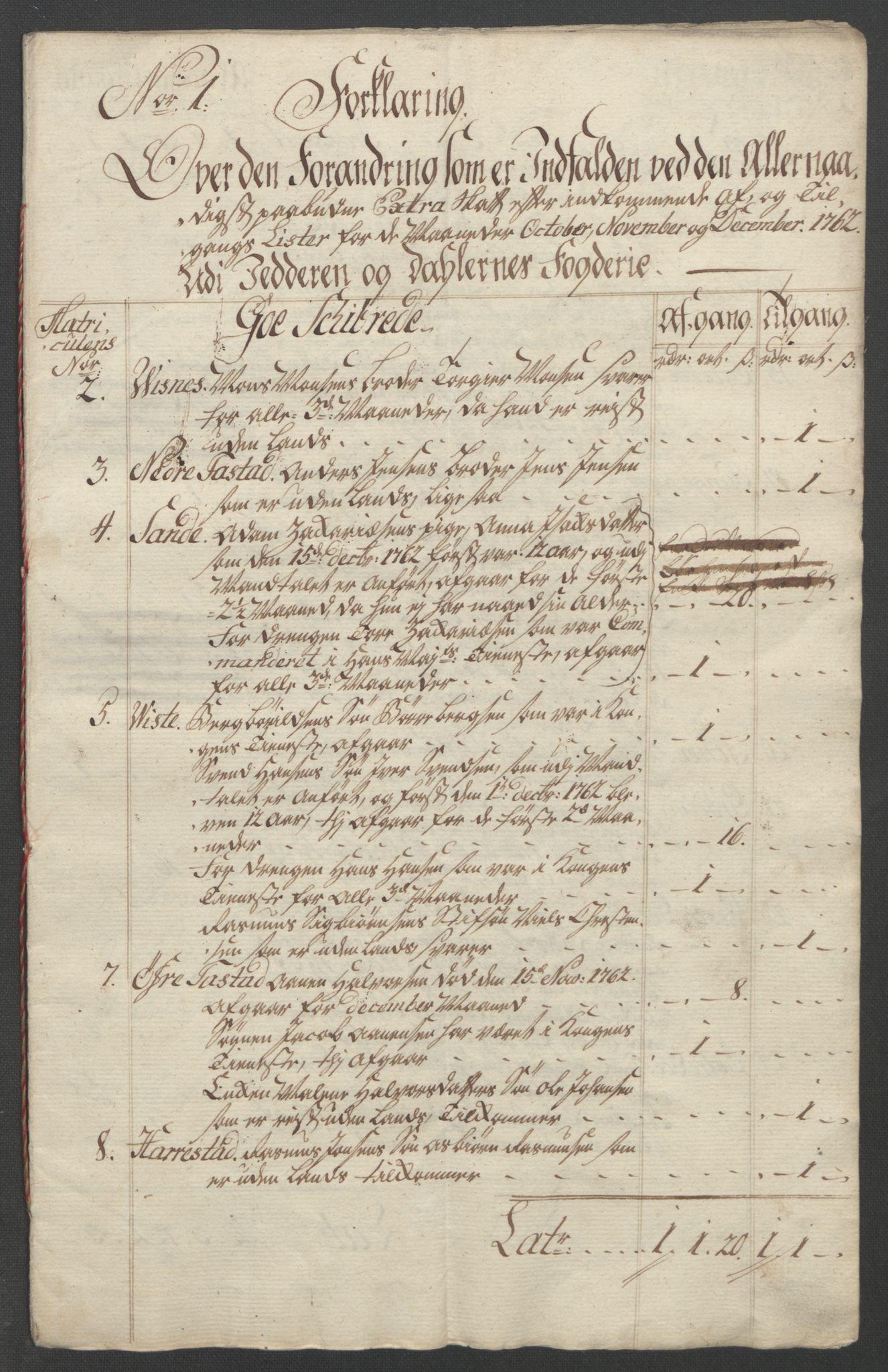 RA, Rentekammeret inntil 1814, Reviderte regnskaper, Fogderegnskap, R46/L2835: Ekstraskatten Jæren og Dalane, 1762-1764, s. 14