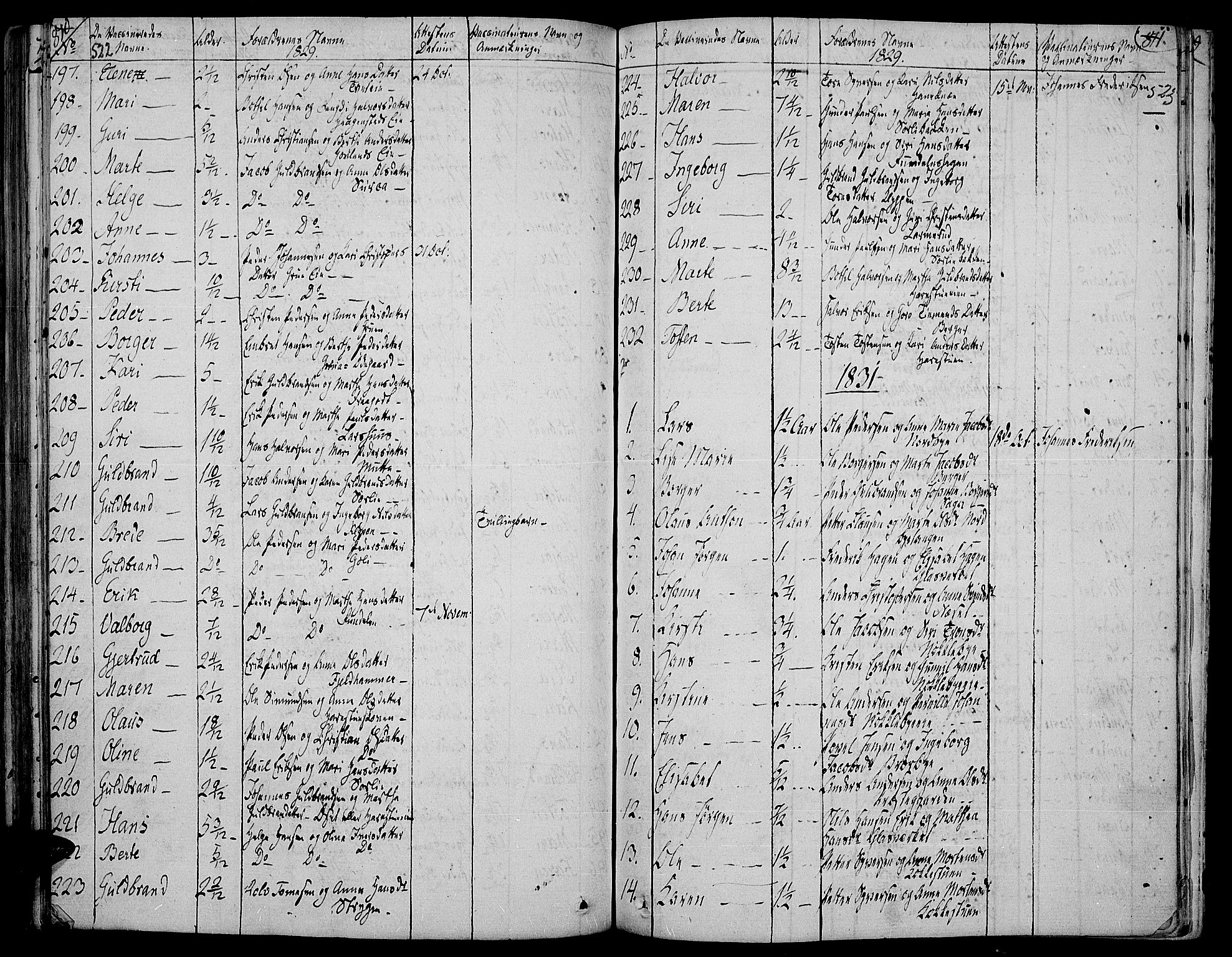SAH, Jevnaker prestekontor, Ministerialbok nr. 4, 1800-1861, s. 522-523