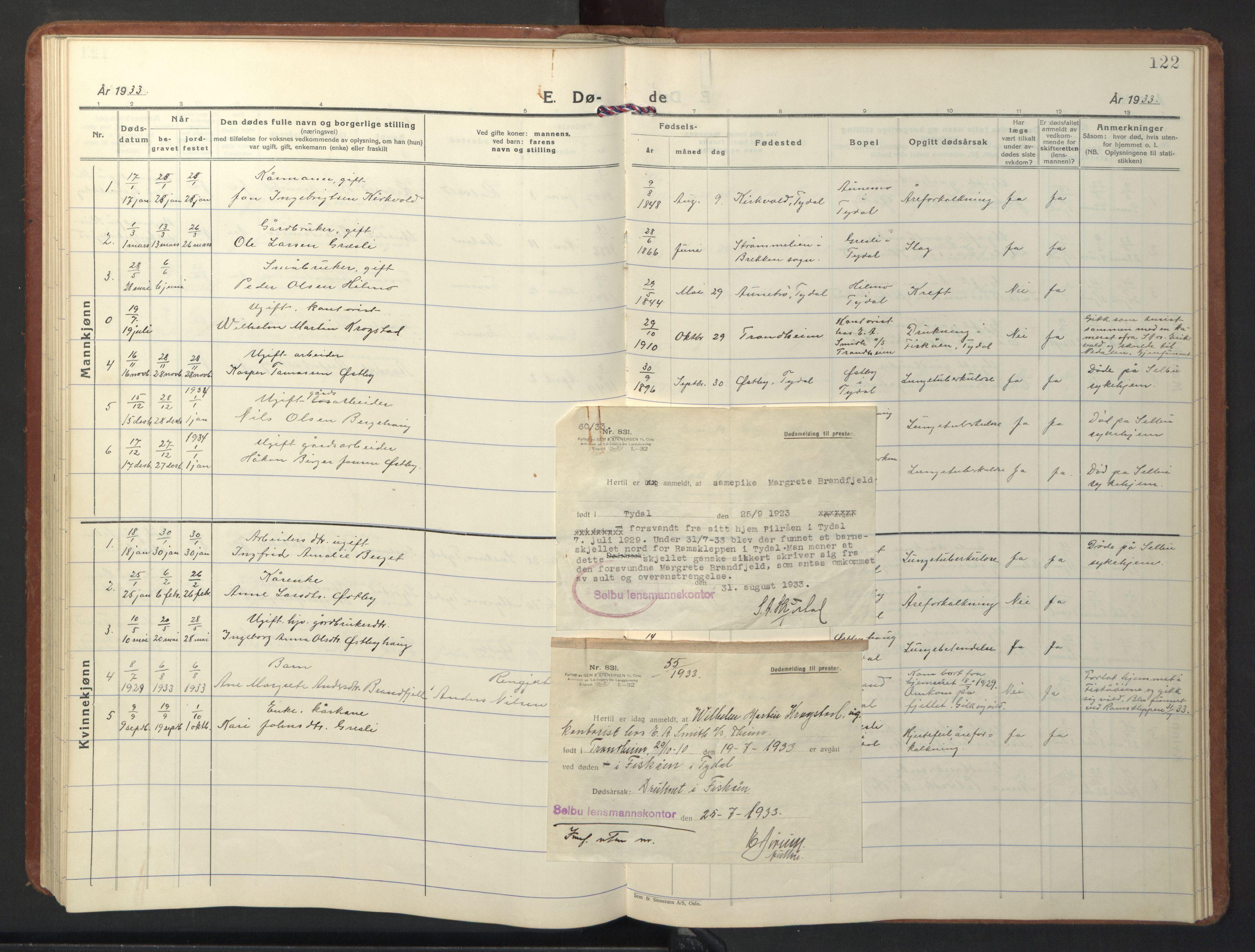 SAT, Ministerialprotokoller, klokkerbøker og fødselsregistre - Sør-Trøndelag, 698/L1169: Klokkerbok nr. 698C06, 1930-1949, s. 122