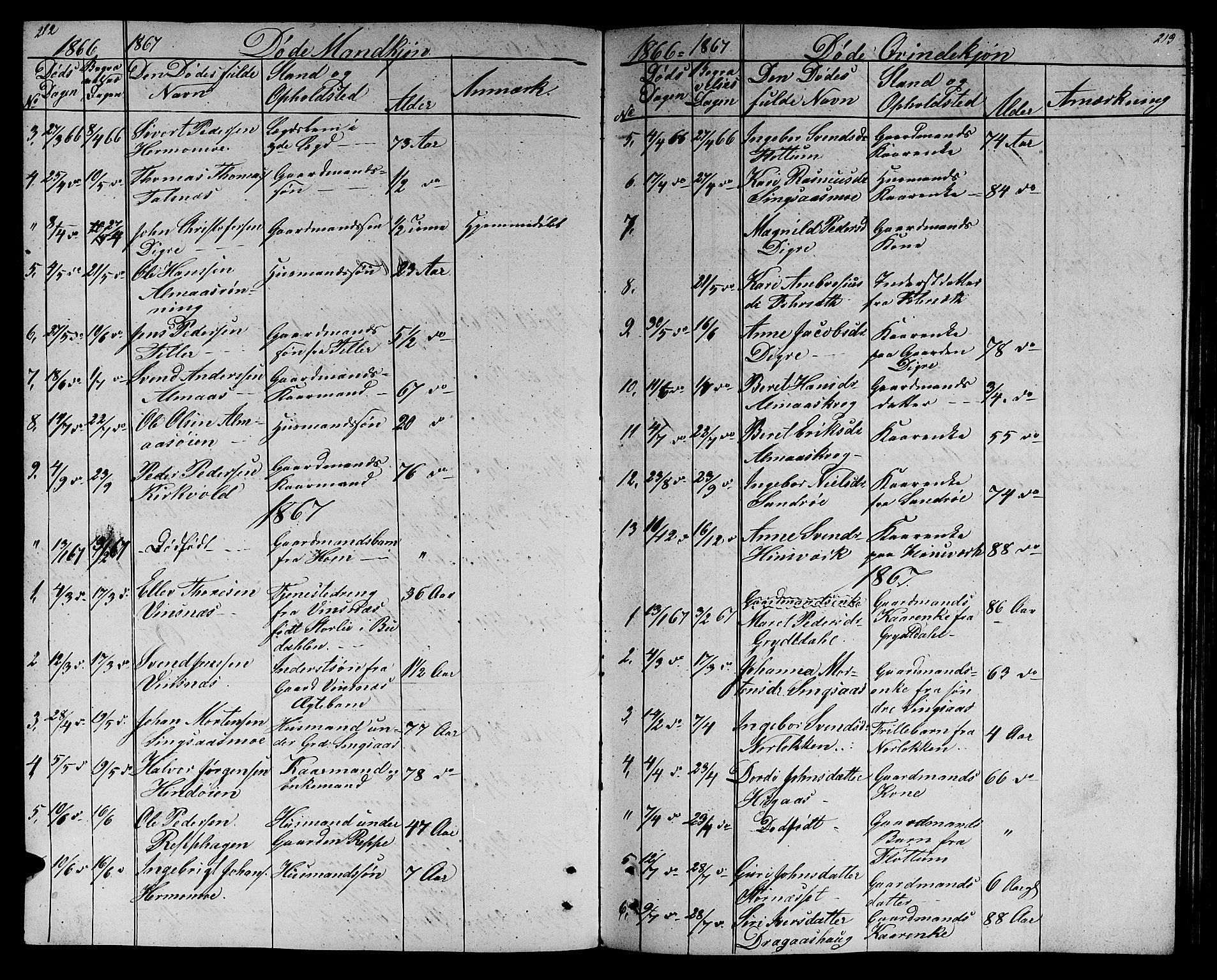 SAT, Ministerialprotokoller, klokkerbøker og fødselsregistre - Sør-Trøndelag, 688/L1027: Klokkerbok nr. 688C02, 1861-1889, s. 212-213