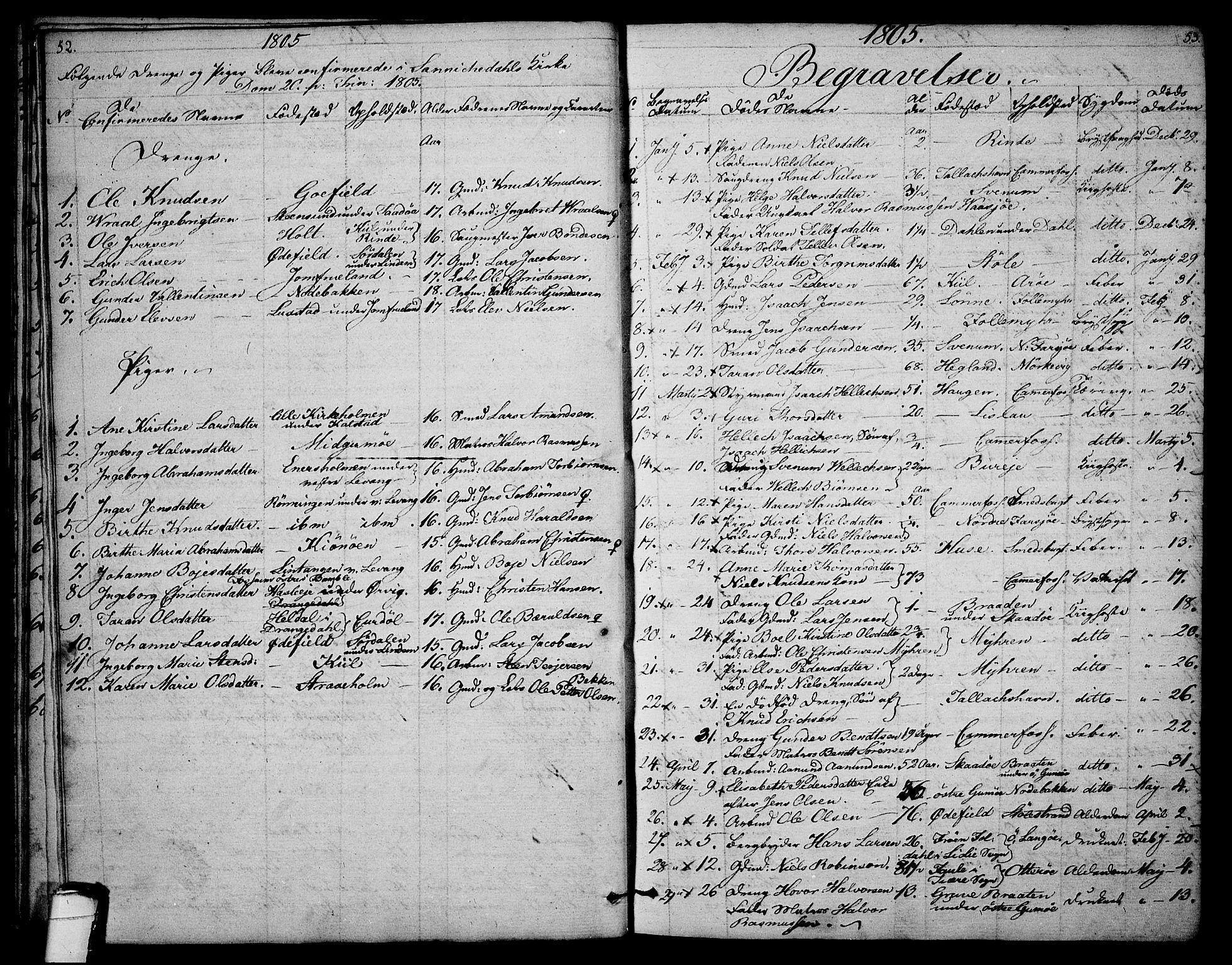 SAKO, Sannidal kirkebøker, F/Fa/L0003: Ministerialbok nr. 3, 1803-1813, s. 52-53