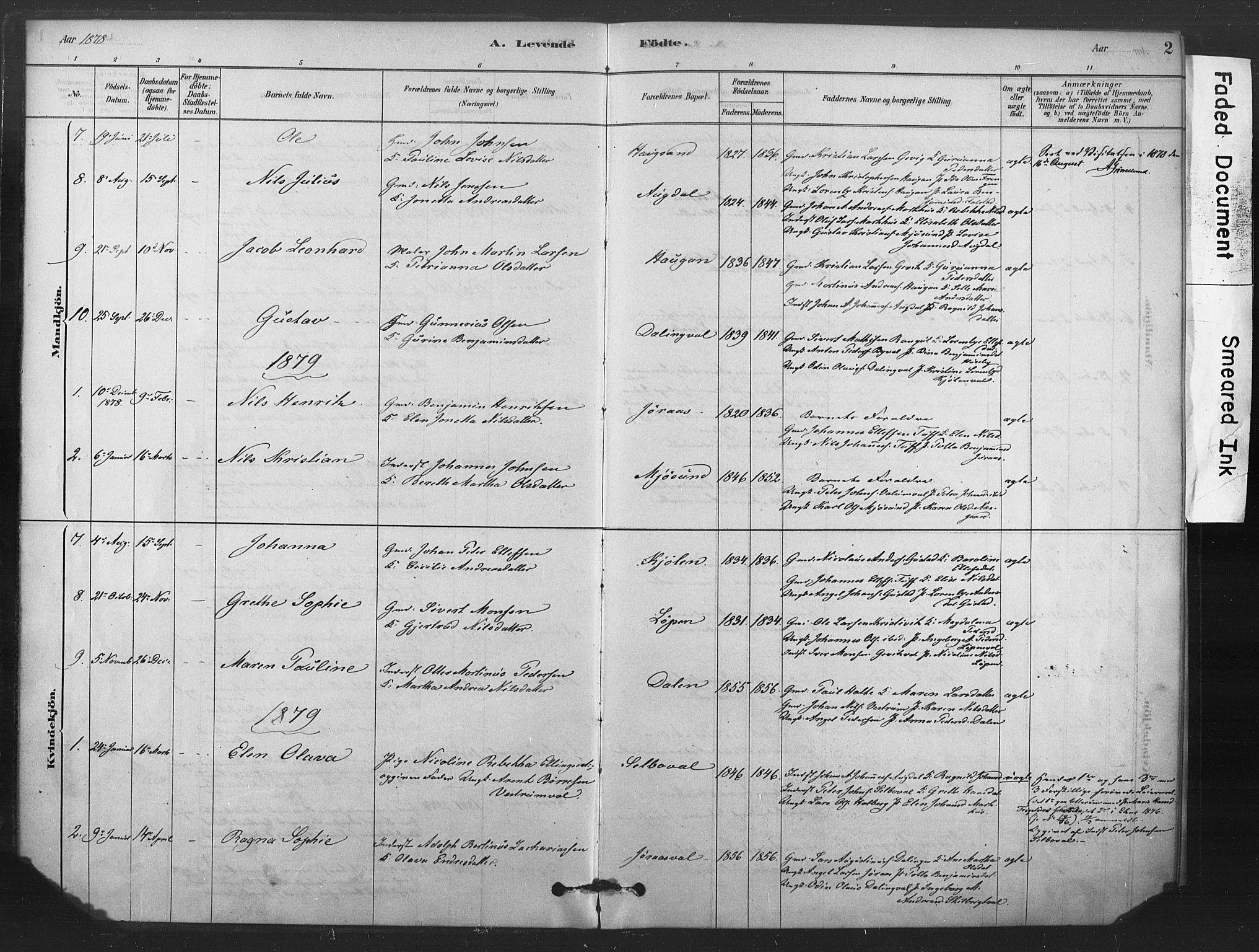 SAT, Ministerialprotokoller, klokkerbøker og fødselsregistre - Nord-Trøndelag, 719/L0178: Ministerialbok nr. 719A01, 1878-1900, s. 2