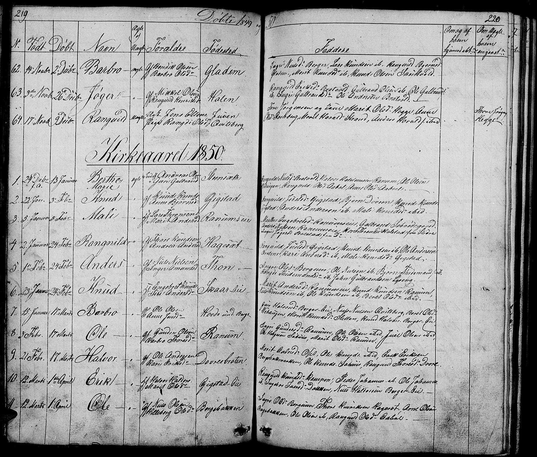 SAH, Nord-Aurdal prestekontor, Klokkerbok nr. 1, 1834-1887, s. 219-220