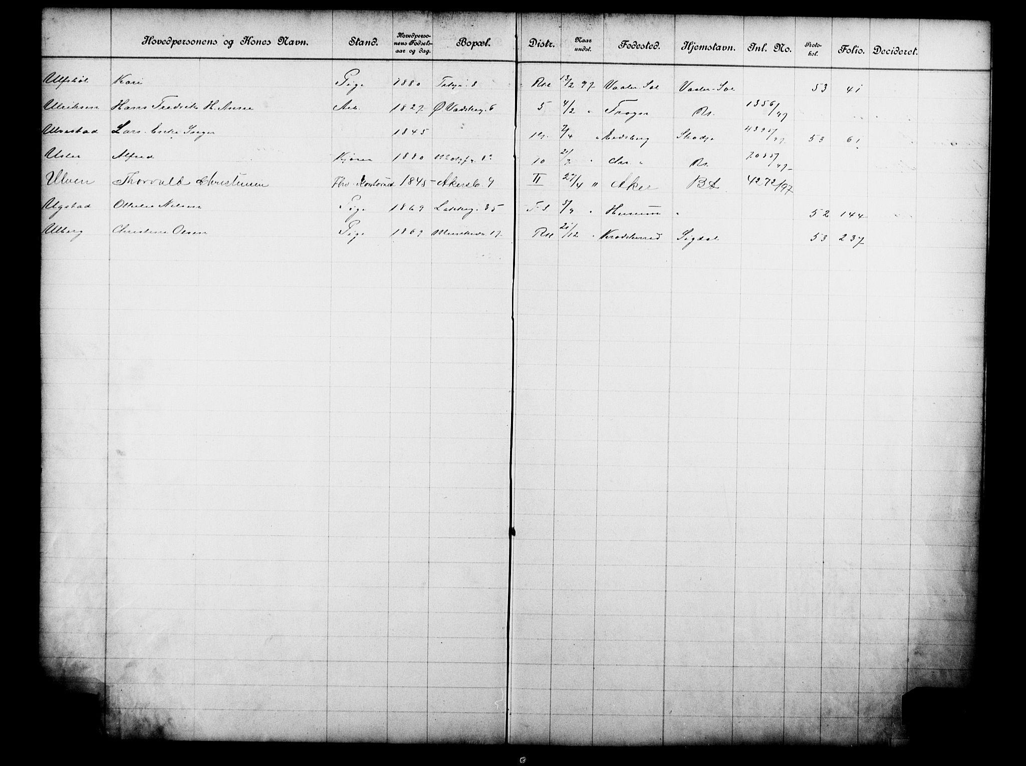 OBA, Fattigvesenet, Fb/L0017: Hjemstavnsregister, 1897, s. 172