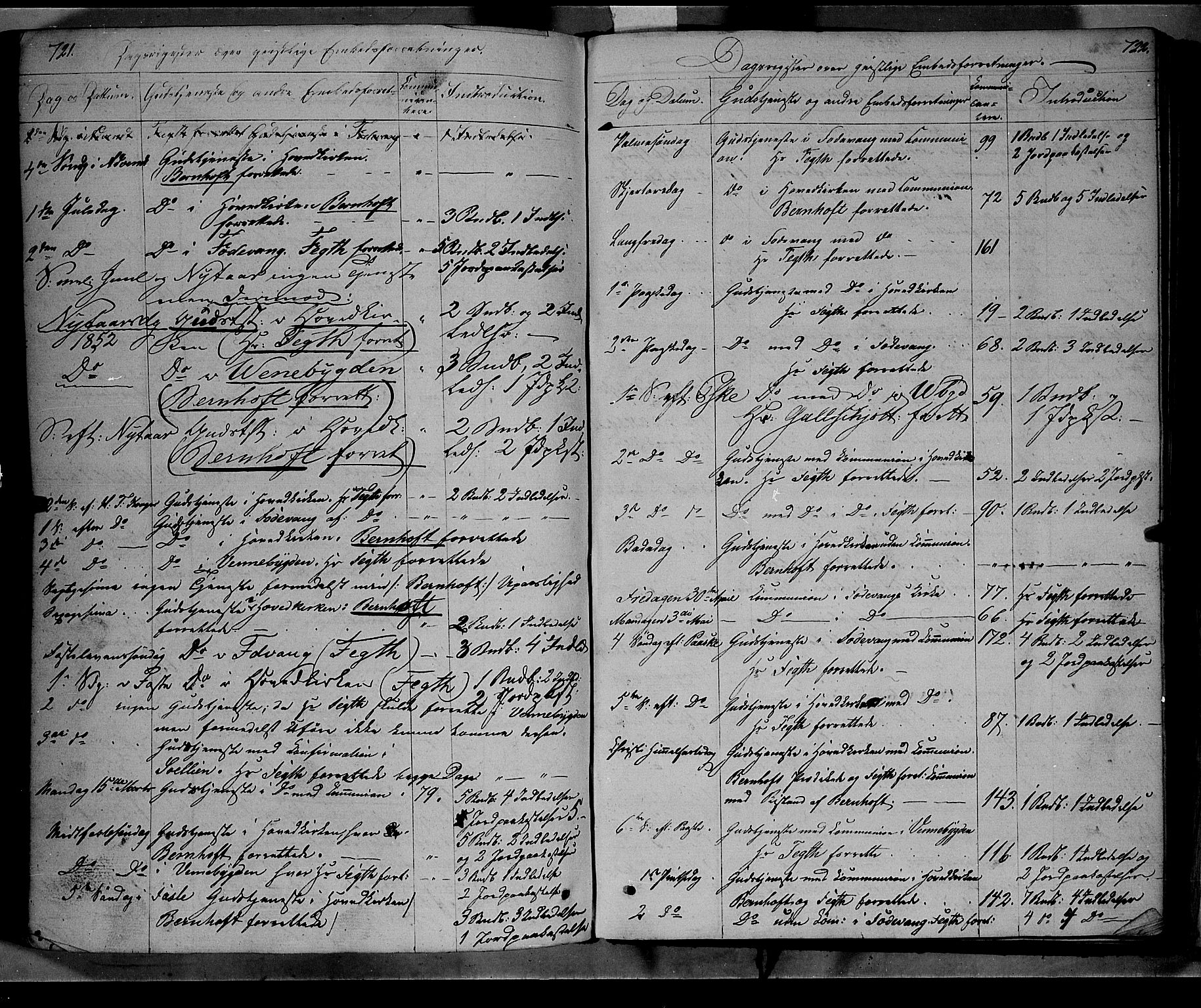 SAH, Ringebu prestekontor, Ministerialbok nr. 6, 1848-1859, s. 721-722