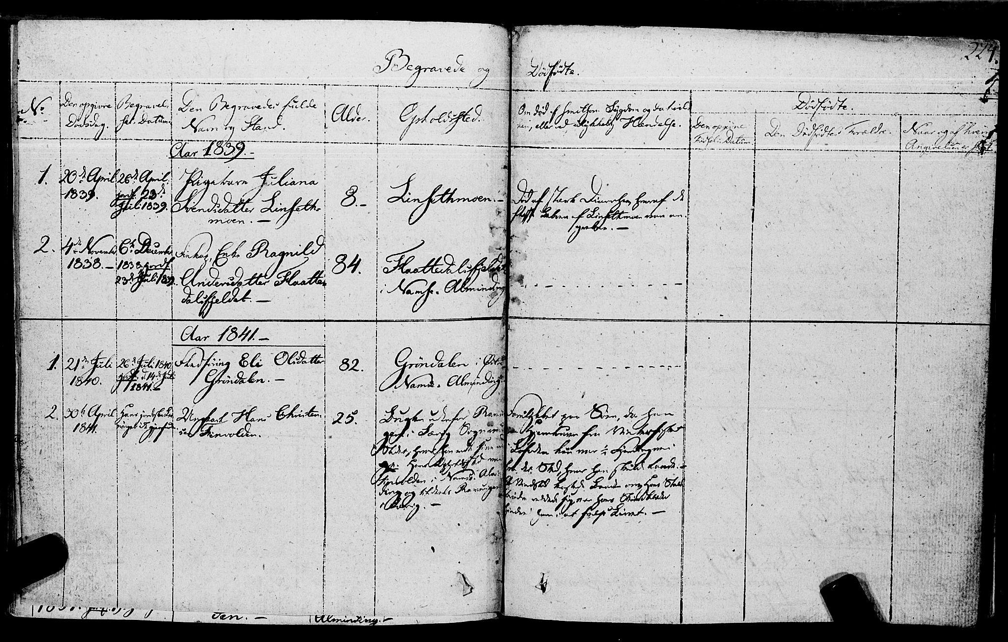SAT, Ministerialprotokoller, klokkerbøker og fødselsregistre - Nord-Trøndelag, 762/L0538: Ministerialbok nr. 762A02 /2, 1833-1879, s. 224