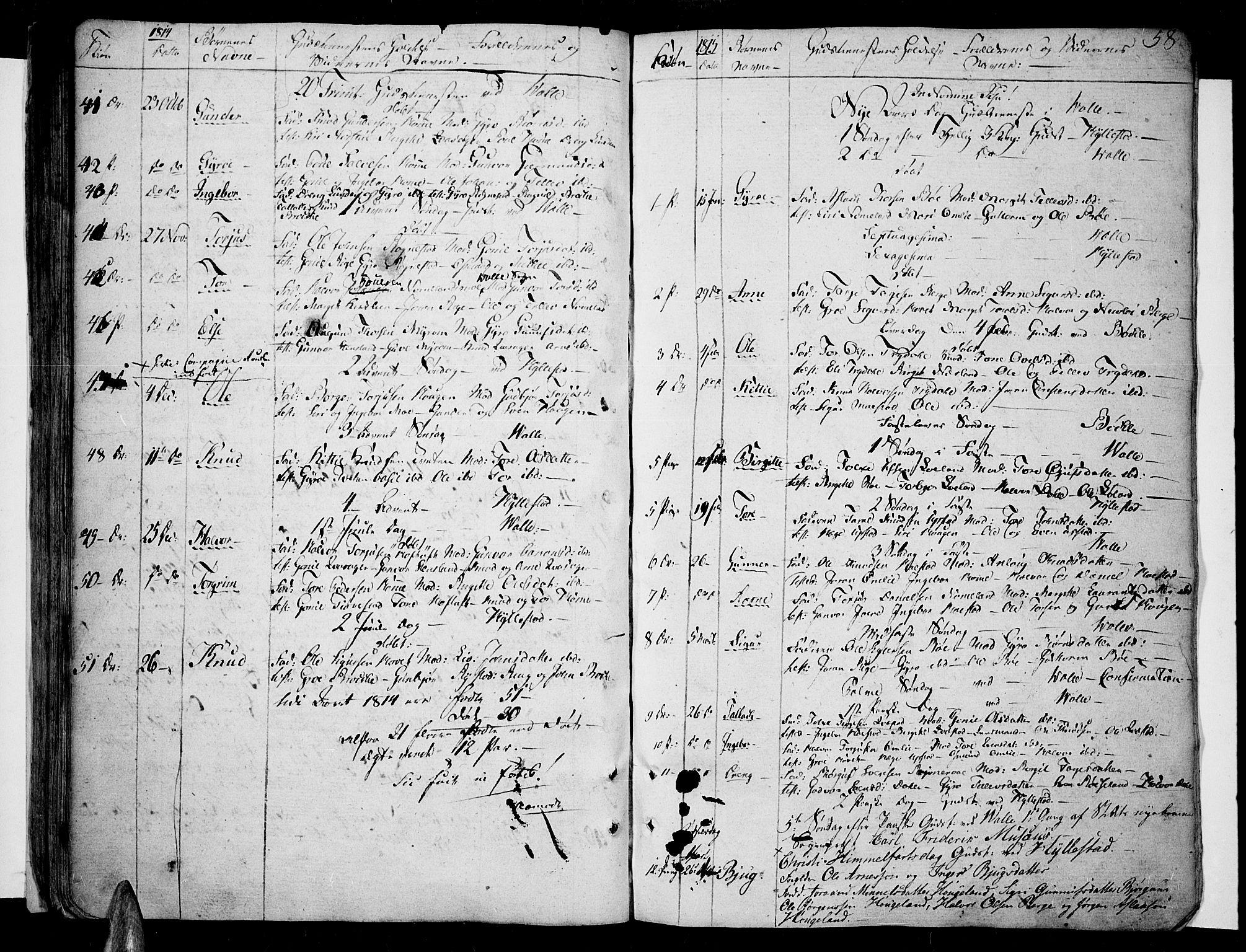 SAK, Valle sokneprestkontor, F/Fa/Fac/L0004: Ministerialbok nr. A 4, 1790-1816, s. 58