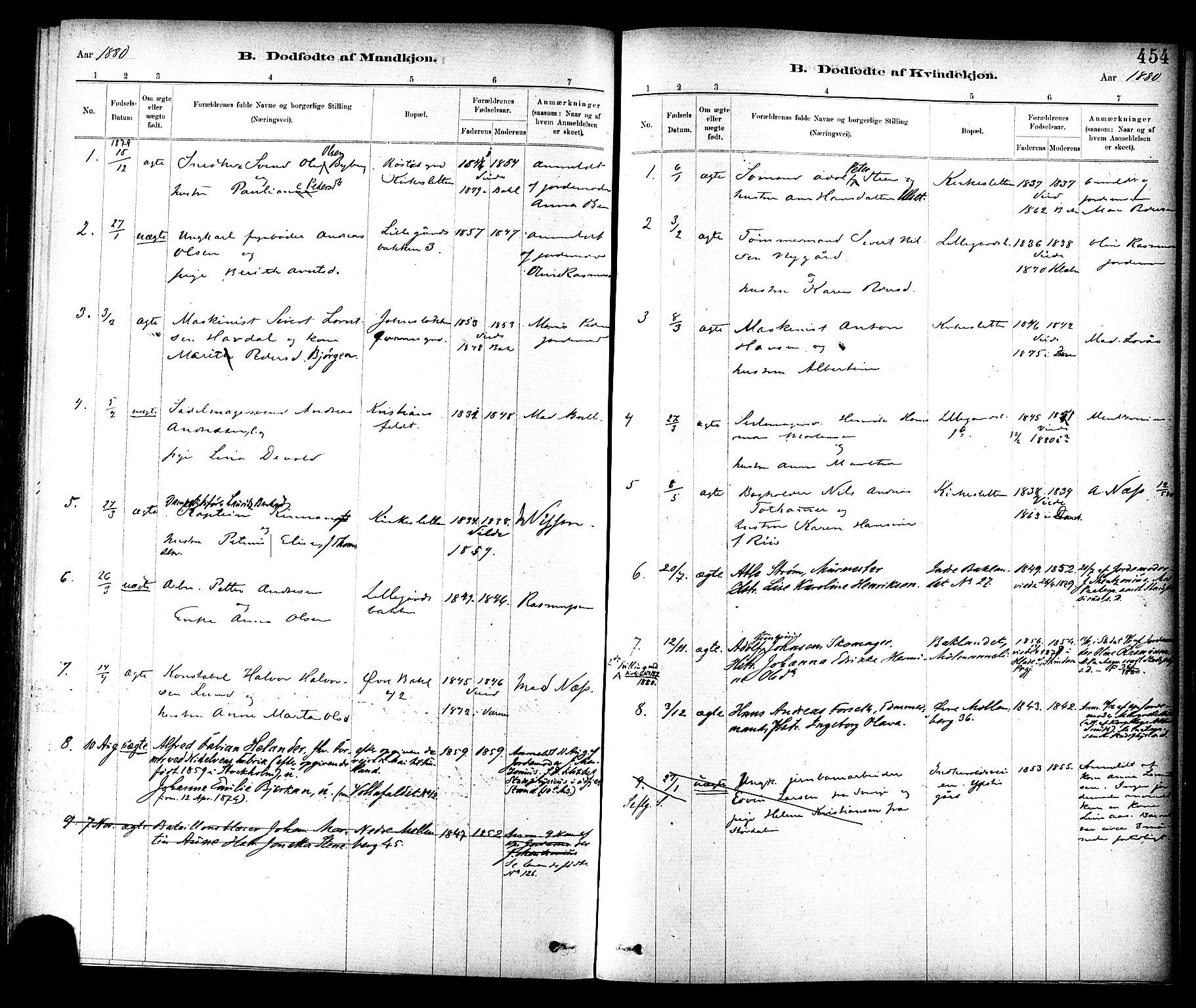 SAT, Ministerialprotokoller, klokkerbøker og fødselsregistre - Sør-Trøndelag, 604/L0188: Ministerialbok nr. 604A09, 1878-1892, s. 454