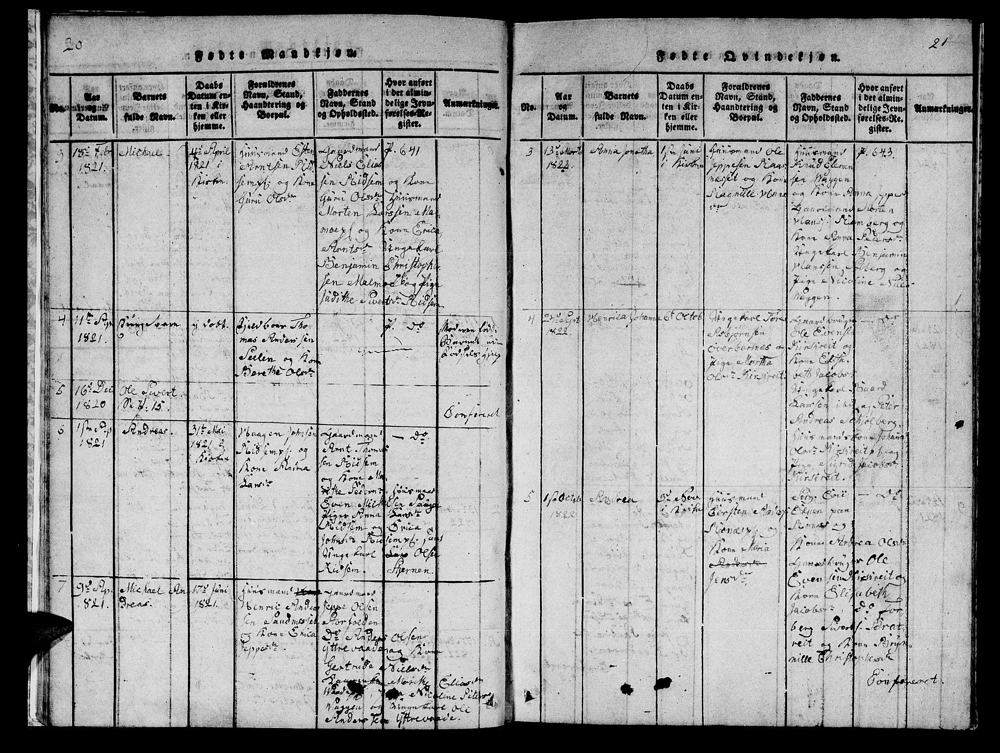 SAT, Ministerialprotokoller, klokkerbøker og fødselsregistre - Nord-Trøndelag, 745/L0433: Klokkerbok nr. 745C02, 1817-1825, s. 20-21